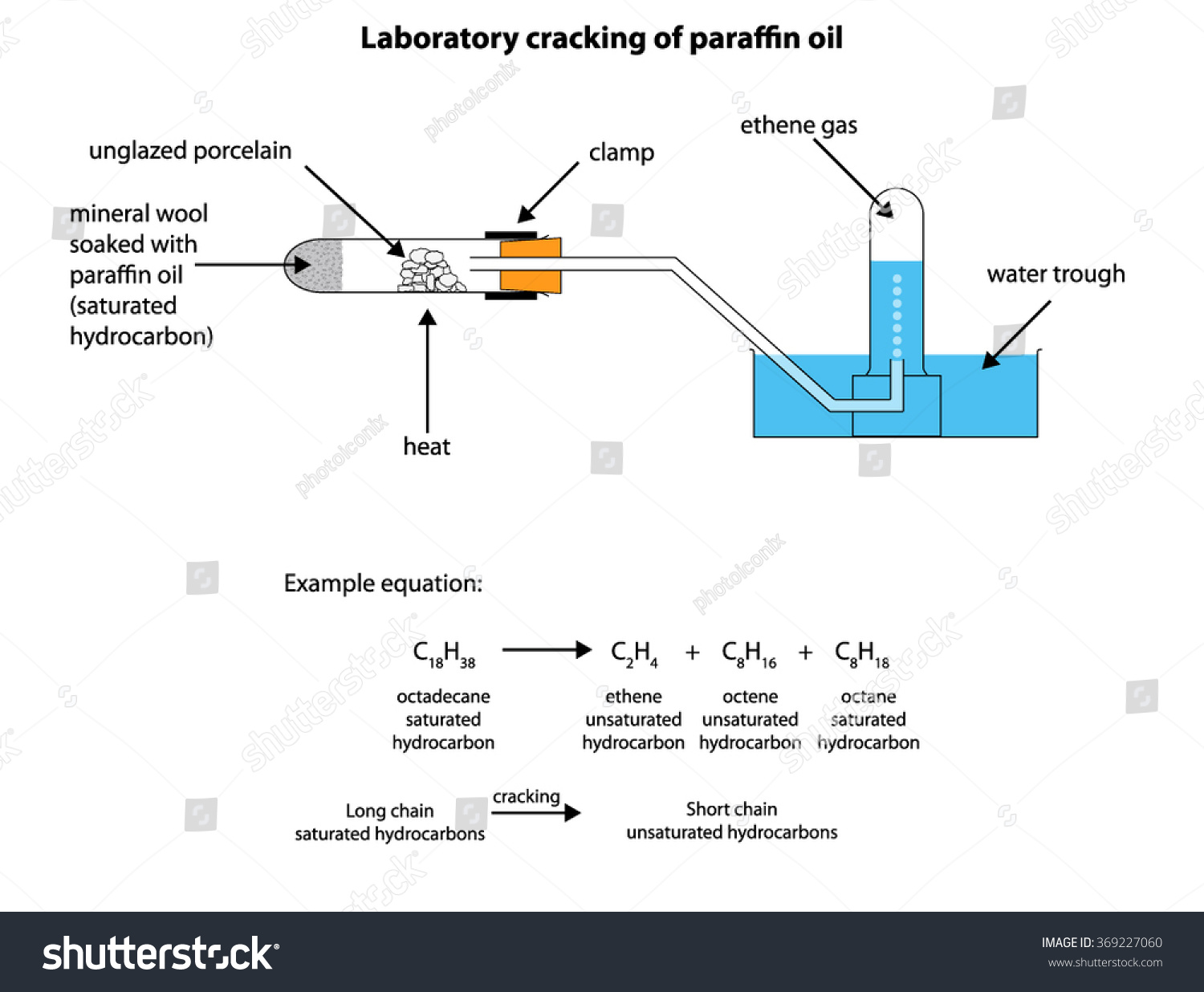 Diagram Laboratory Cracking Paraffin Oil Stock Vector