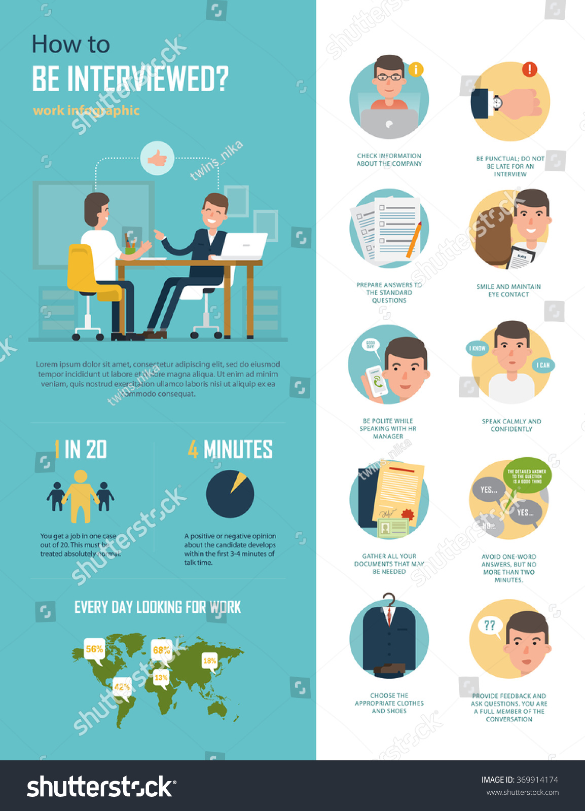how be interviewed vector infographic about stock vector  how to be interviewed vector infographic about preparing for the interview in the company