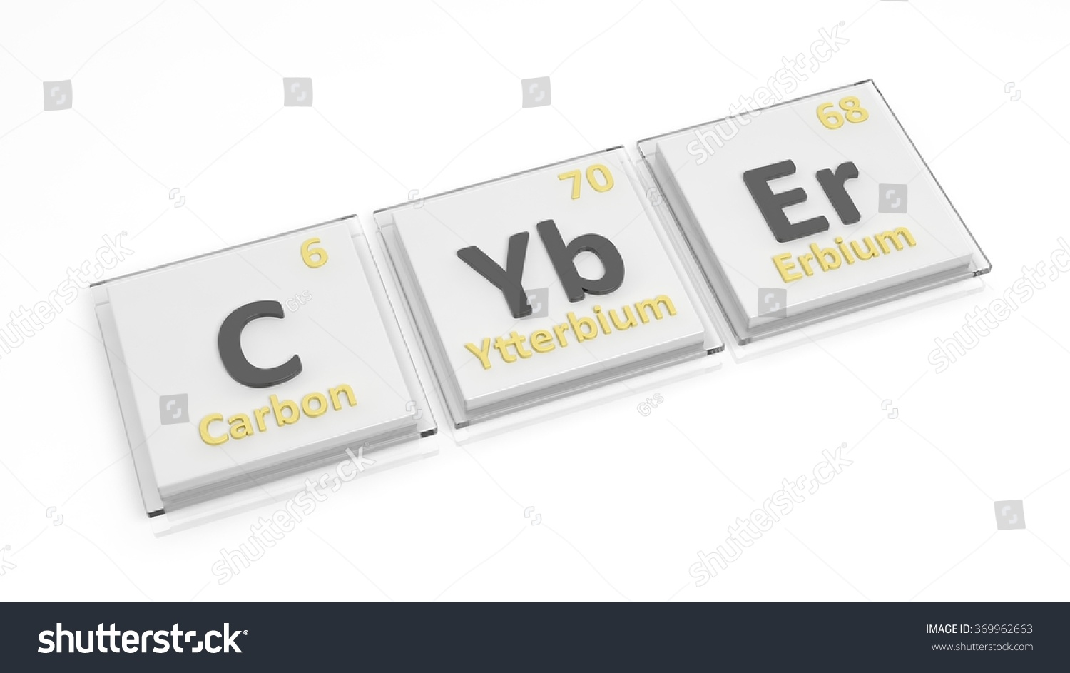 Words to spell with periodic table choice image periodic table periodic table word scramble image collections periodic table images write words with periodic table images periodic gamestrikefo Choice Image