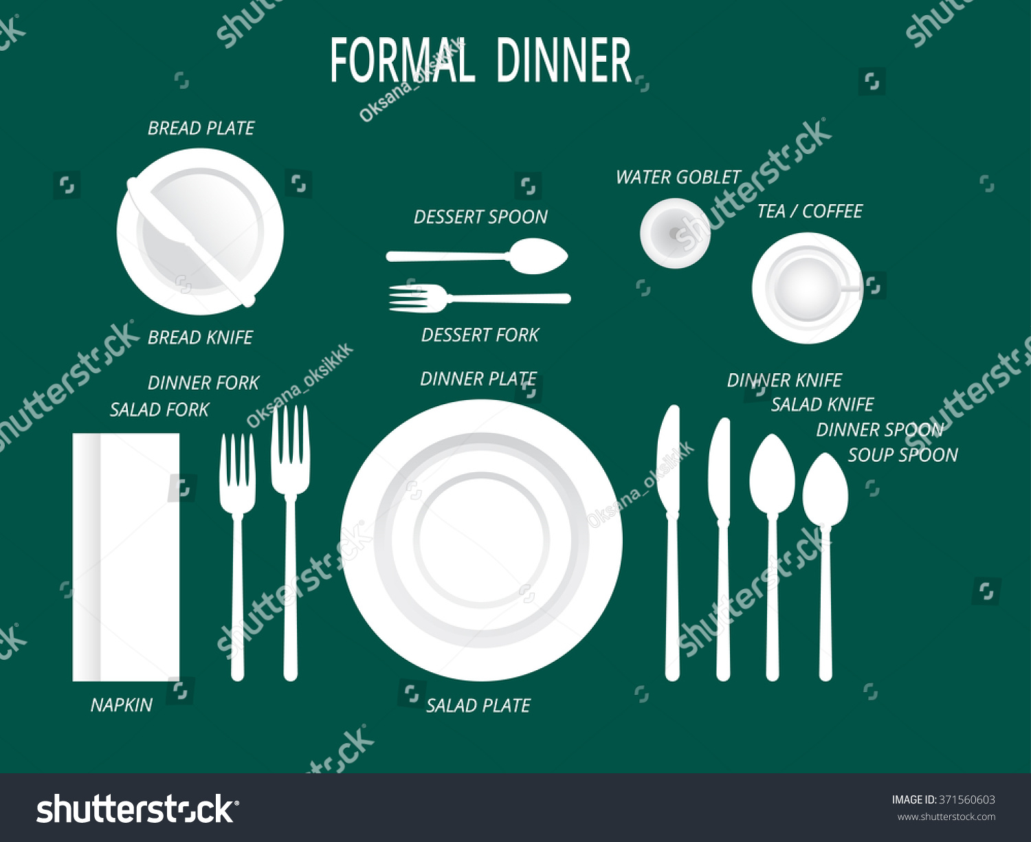 Setting A Dinner Table Place Setting Dinner Table  : stock vector formal dinner place settings dinner table set set for food and drink dinner set with text labels 371560603 from livebydesigns.us size 1500 x 1225 jpeg 307kB