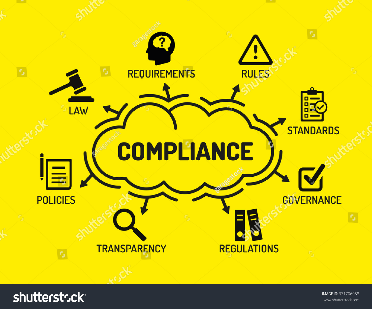 Compliance Chart Keywords Icons On Yellow Stock Vector 371706058 - Shutterstock