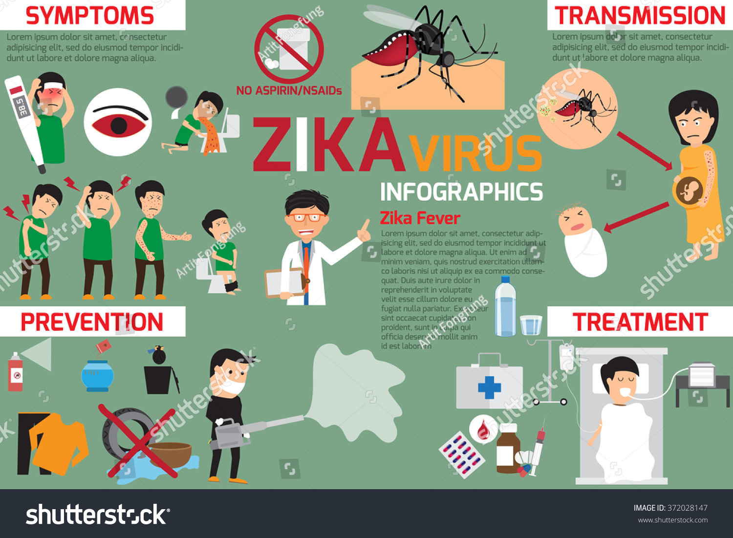 zika virus fever infographic transmission prevention stock vector 372028147