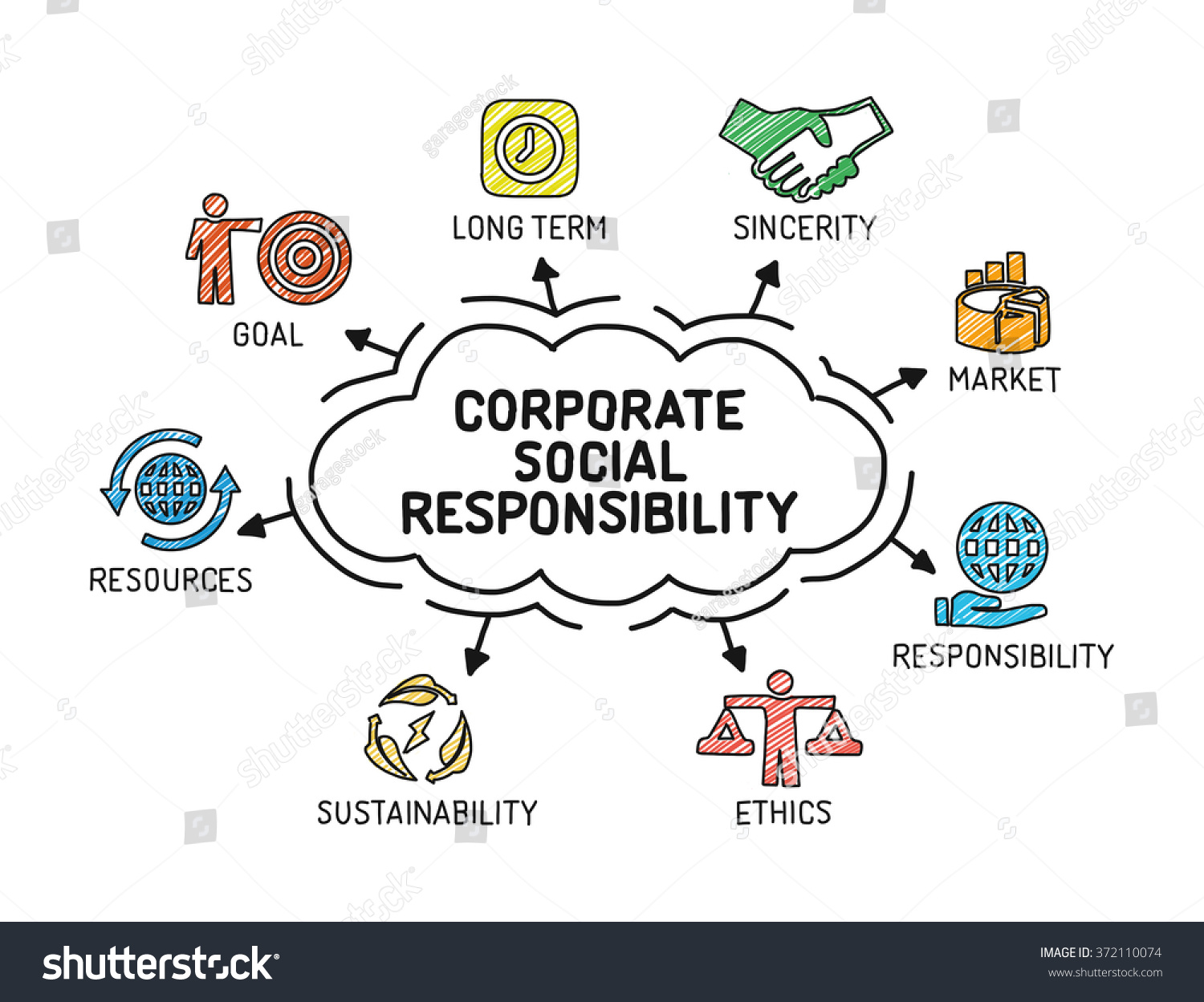 corporate social responsibility sprit The reasons why law firms commit to corporate social responsibility vary, but what the best initiatives share is a focus on results joanna goodman reports corporate social responsibility (csr .