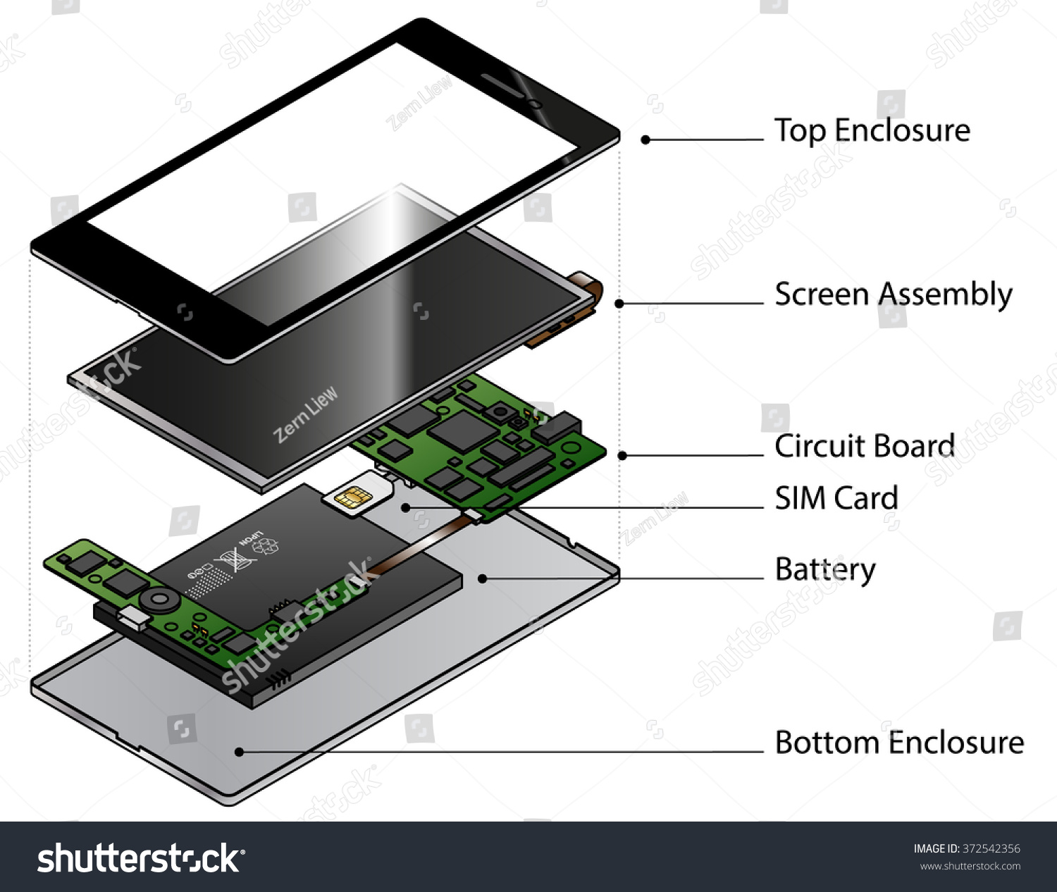Exploded Diagram Showing Internal Components Smart Stock Vector Circuit With Labels An The Of A Phone
