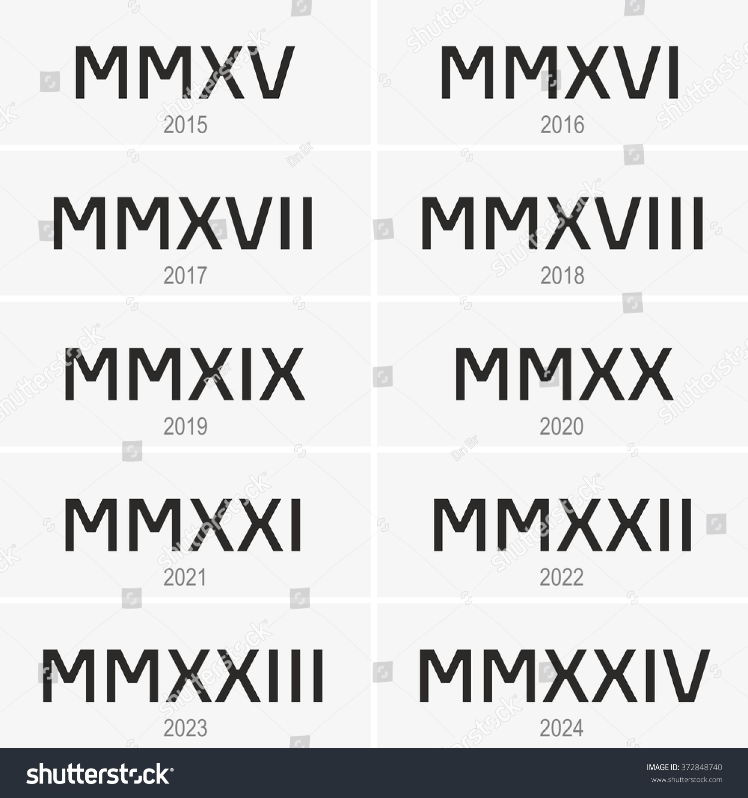 How to write 2014 in roman numerals
