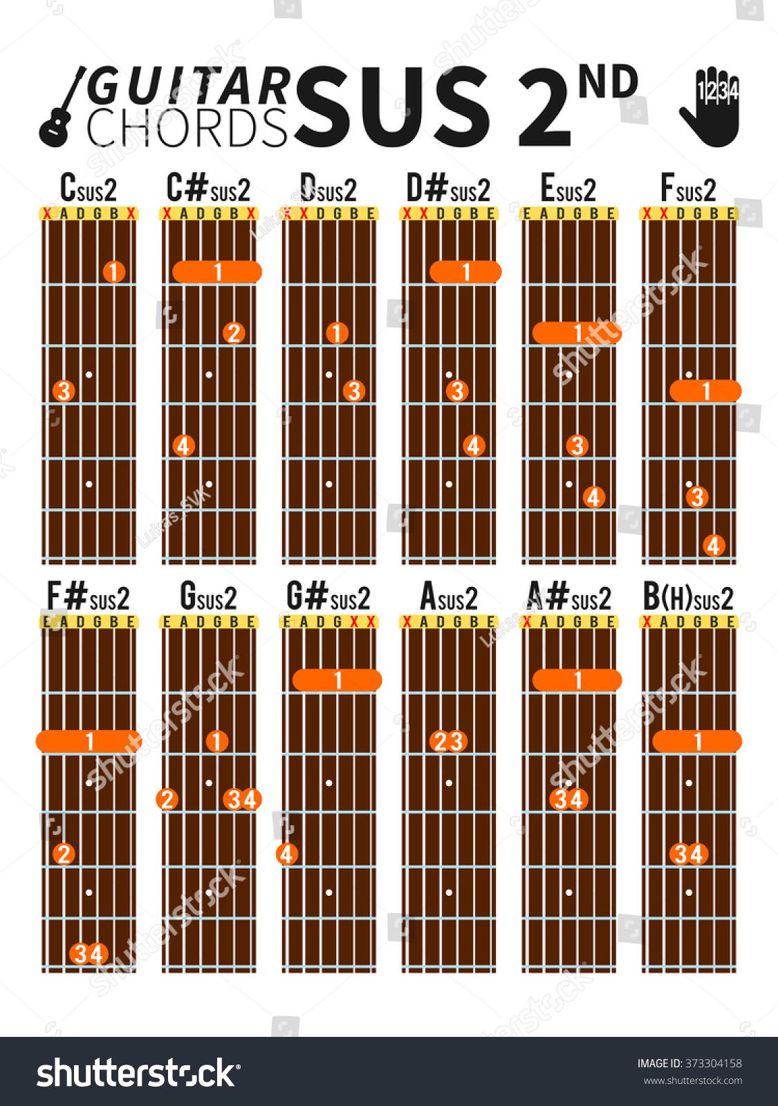 Suchen Sie nach Colorful Suspended Second Chords Chart Guitar ...