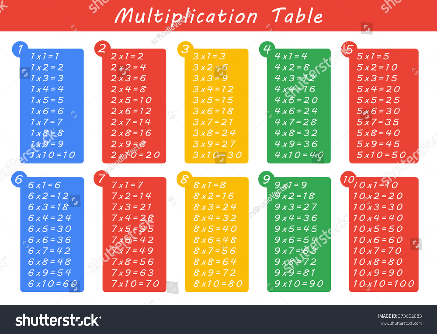 Colorful multiplication table between 1 10 stock vector 373602883 colorful multiplication table between 1 to 10 as educational material gamestrikefo Choice Image