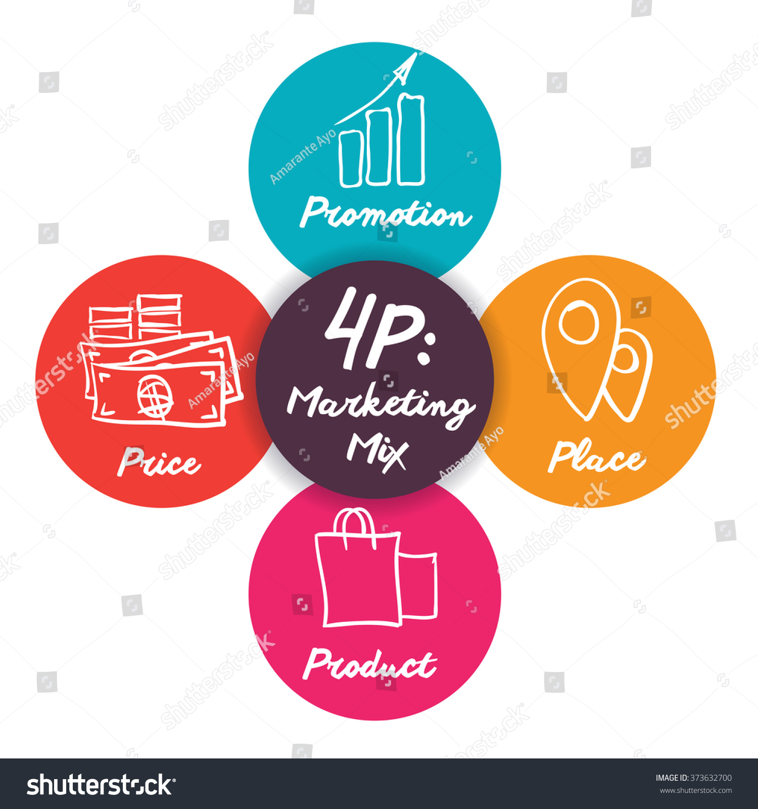mimco marketing mix broadly speaking, in order to maximise profits, different firms use distinct tools to perform strategy and decisions, such as swot analysis, pestel analysis and marketing mix analysis.