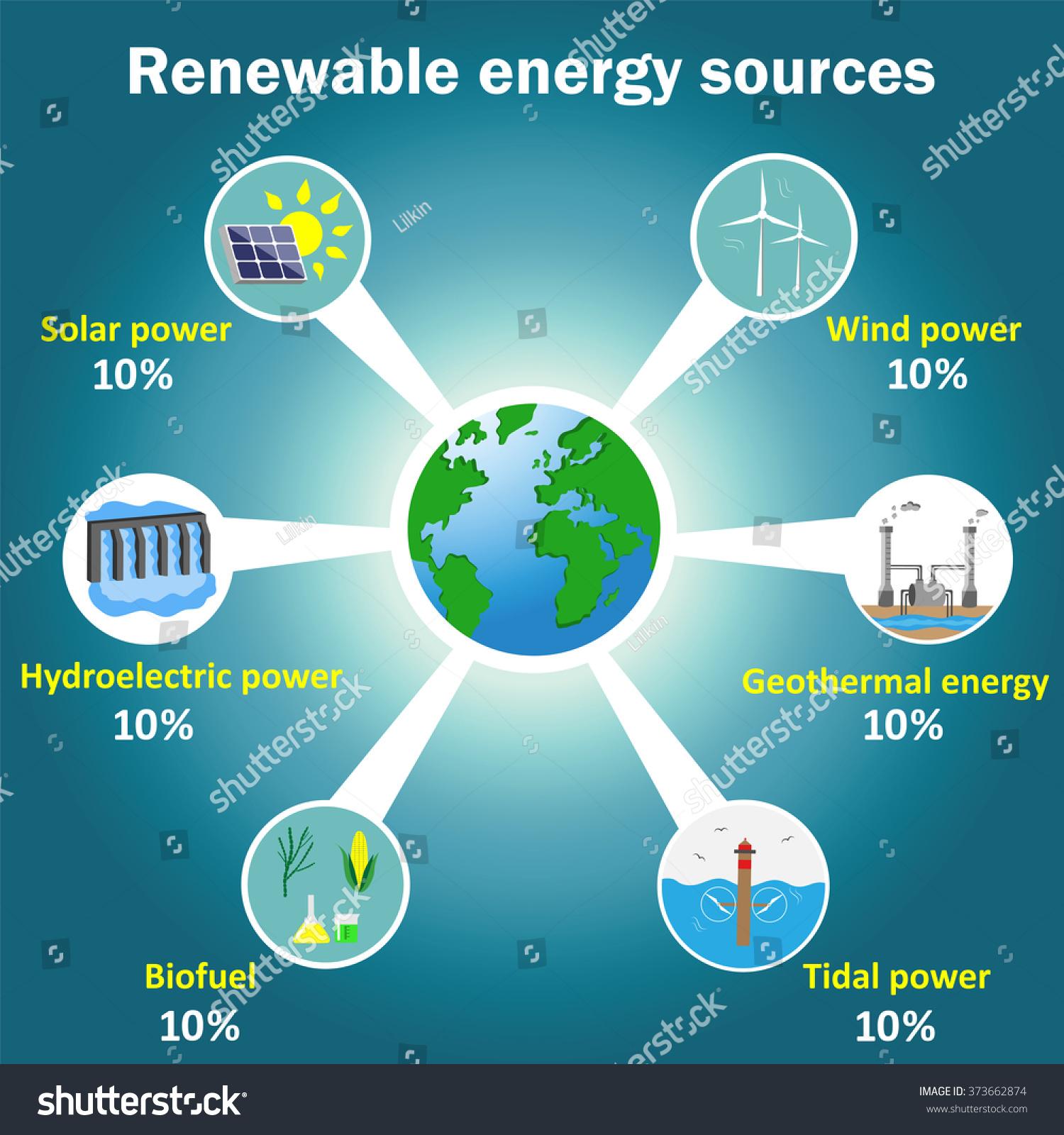renewable energy sources vector infographics solar のベクター画像
