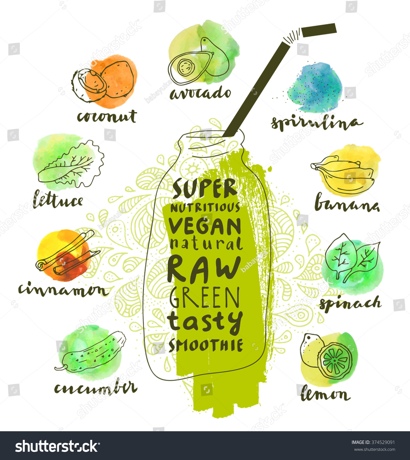 Organic Food Products Healthy: Green Superfoods Smoothie Poster Nutritious Organic Stock