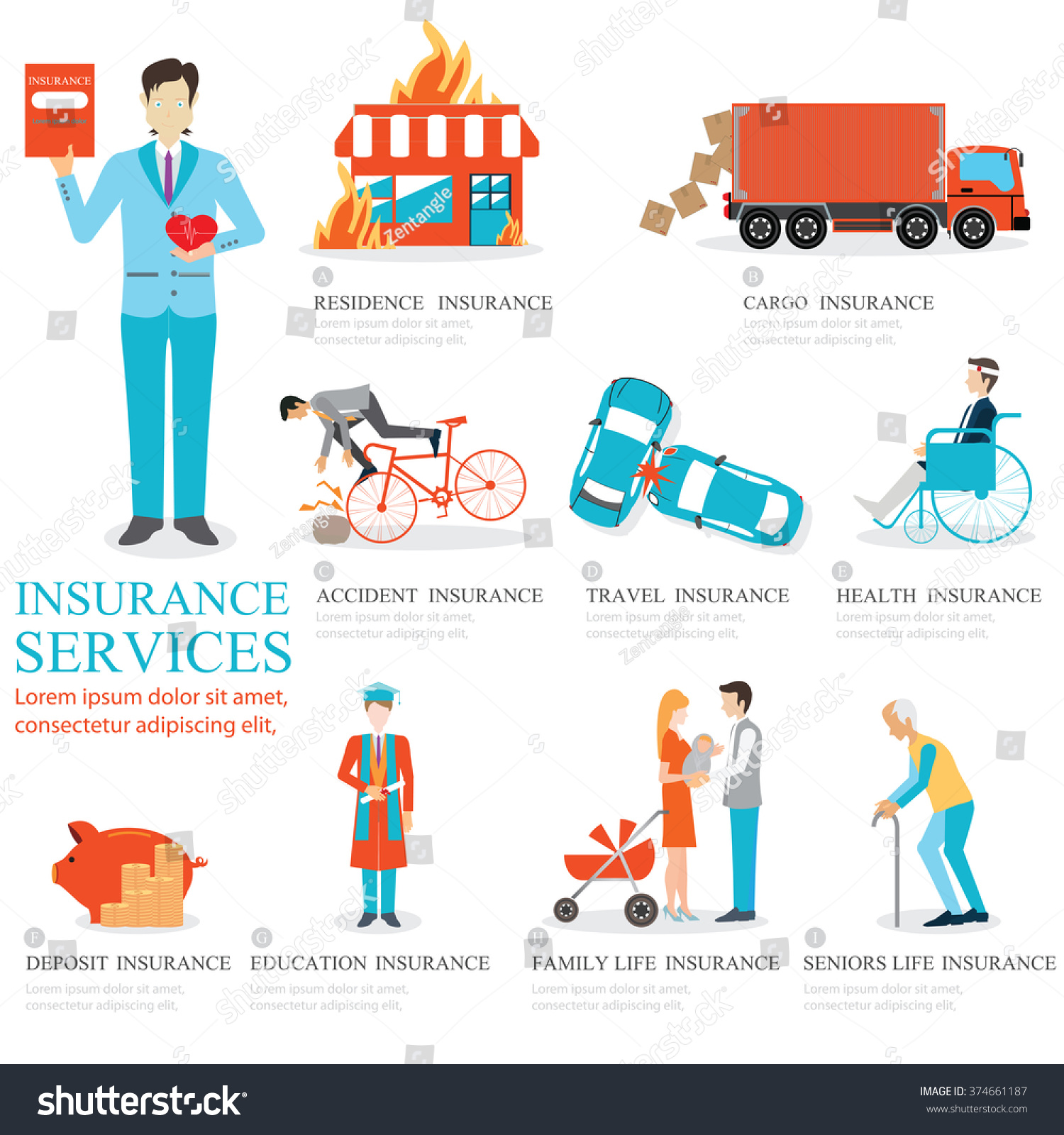 Insurance And Education: Info Graphic Of Business Insurance Services, Family