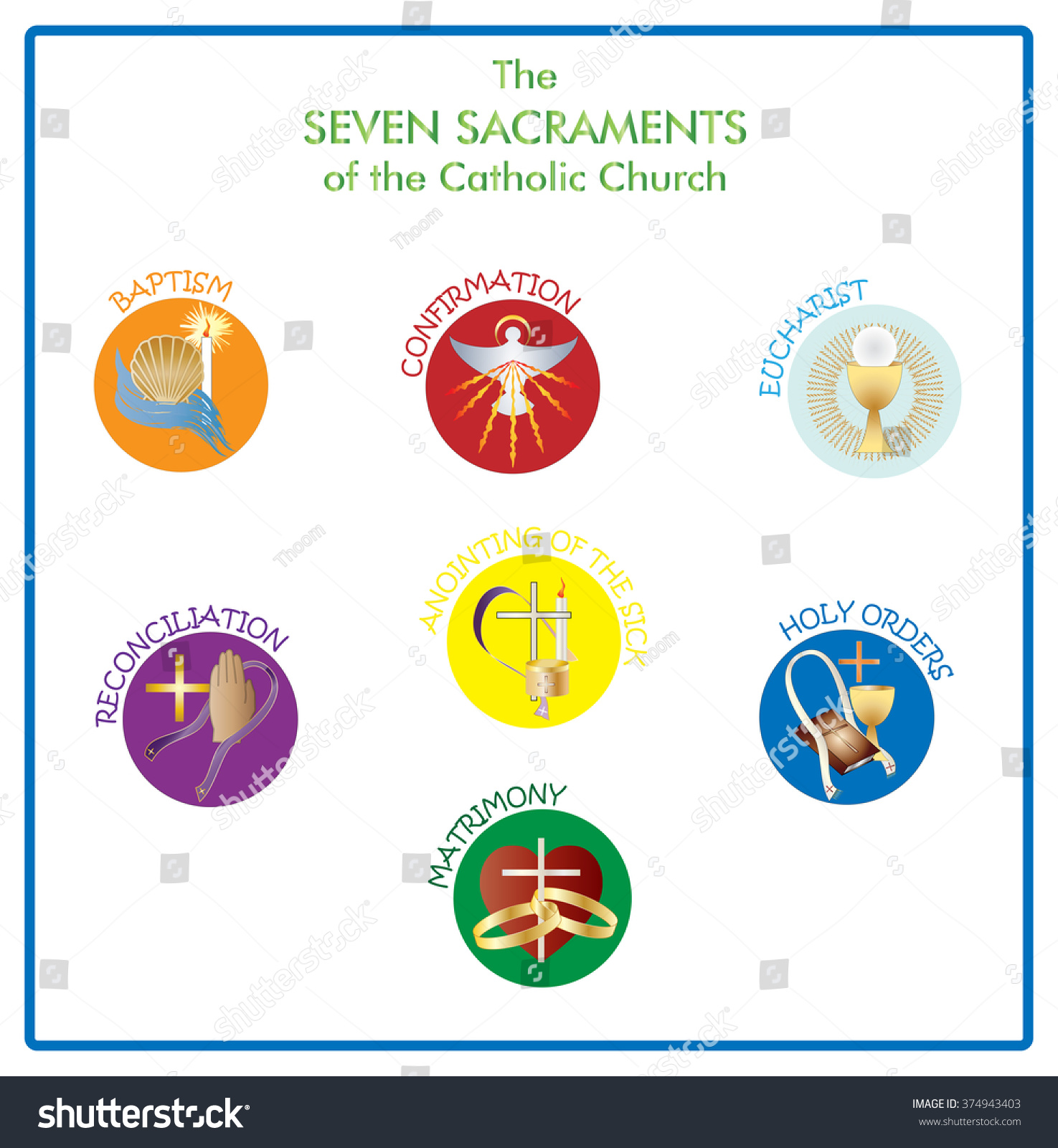 The Seven Sacraments And Their Symbols