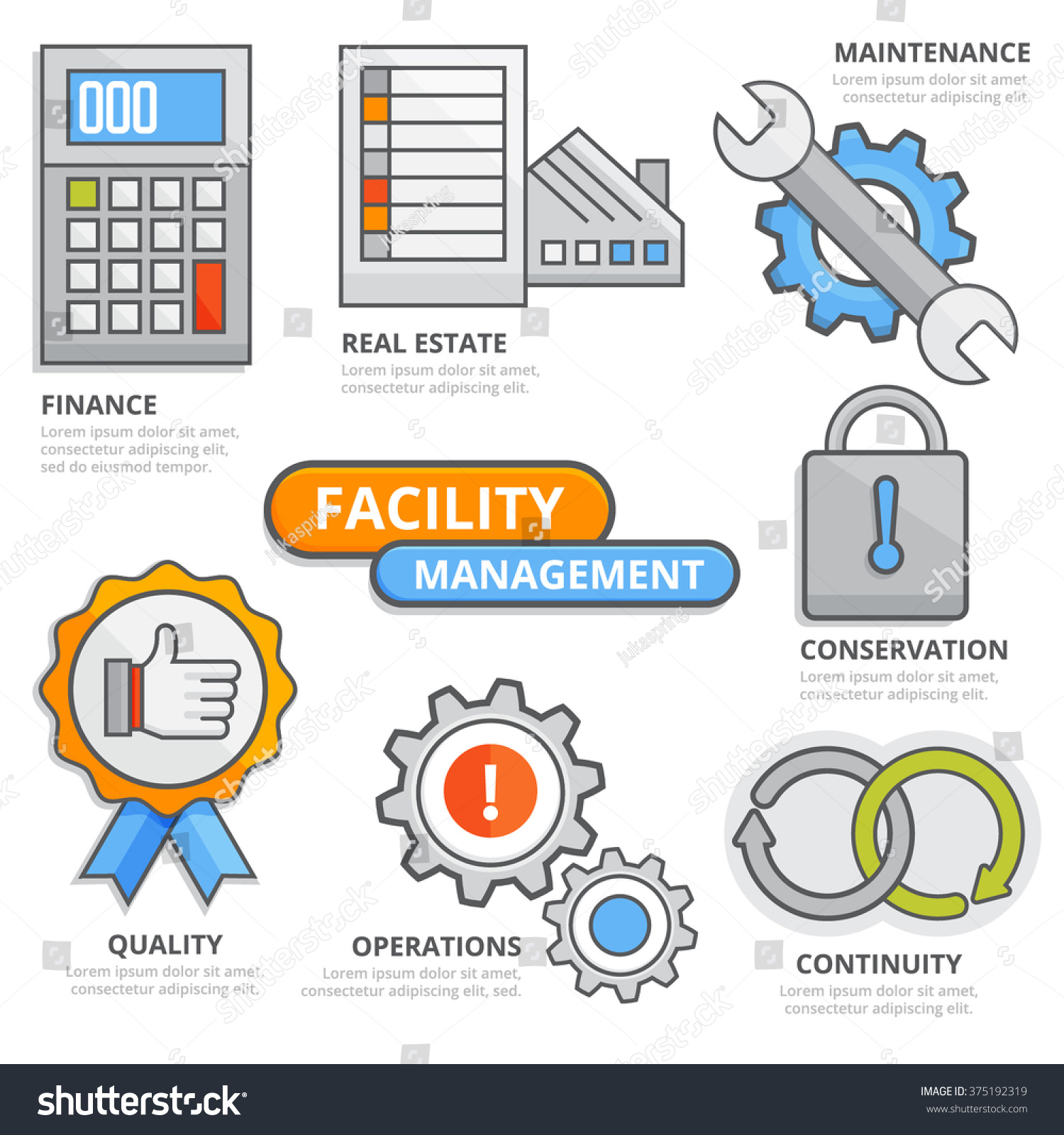 Maintenance Operations Stem Facility: Facility Management Design Concept, Finance, Real Estate