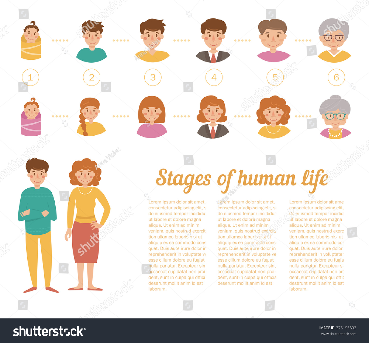dating different life stages