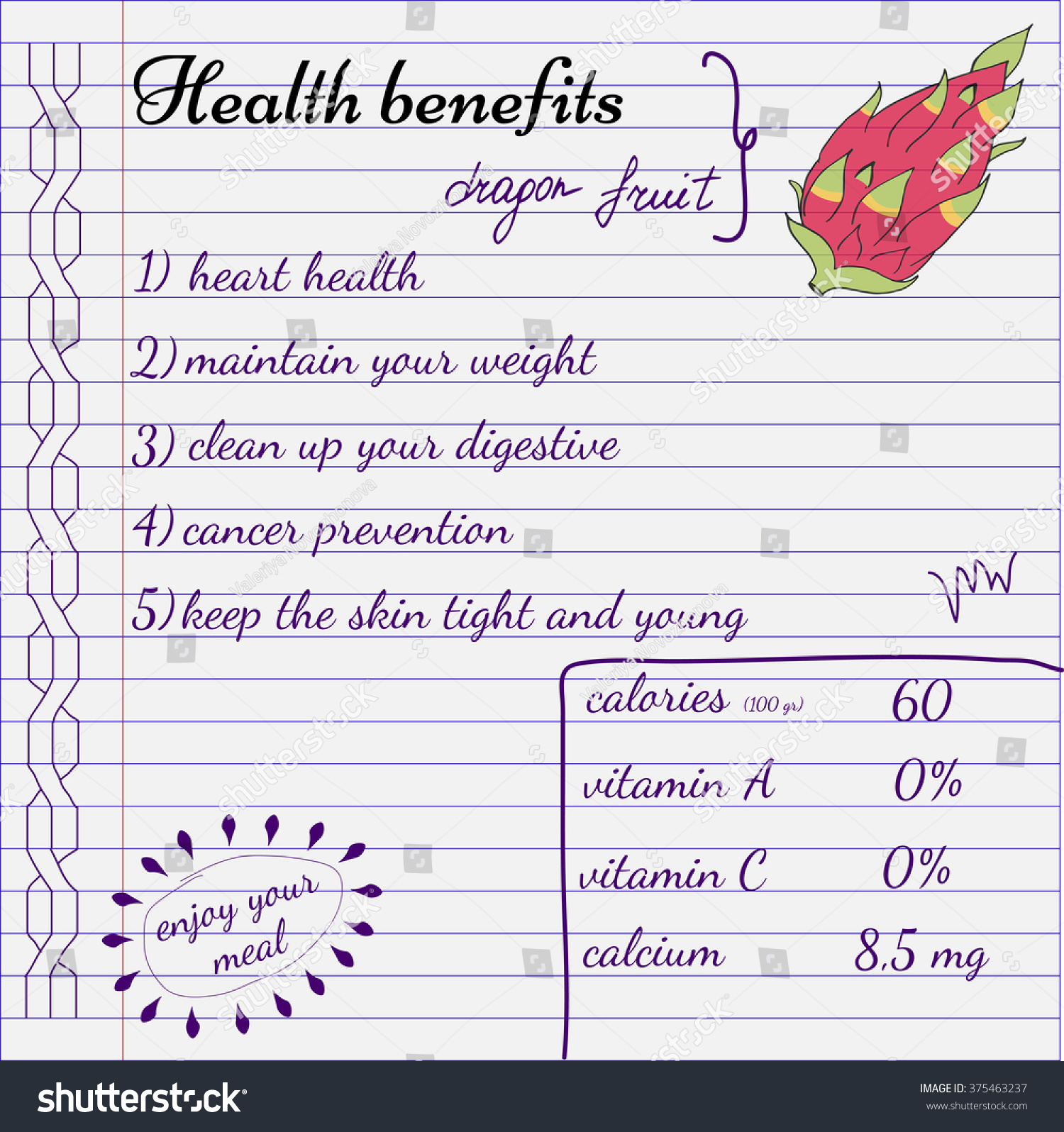 Dragon Fruit Nutrition Facts And Benefits - Best Image Atlproms.com