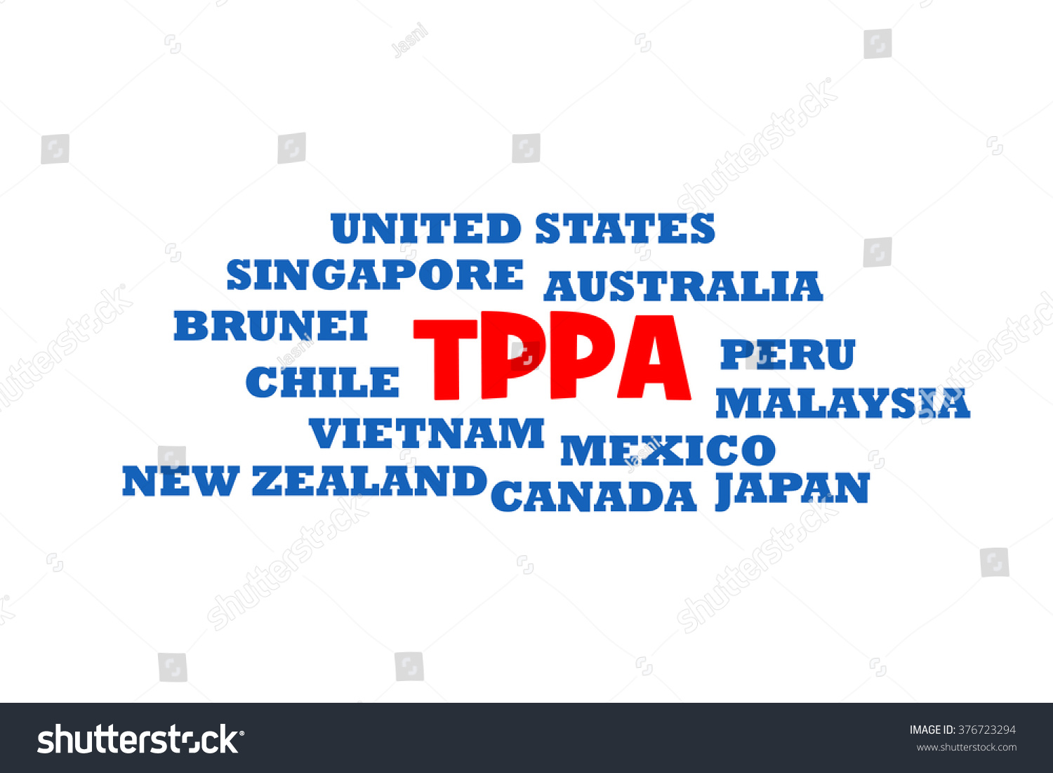 Trans Pacific Partnership Agreement Tppa Word Cloud Concept Stock
