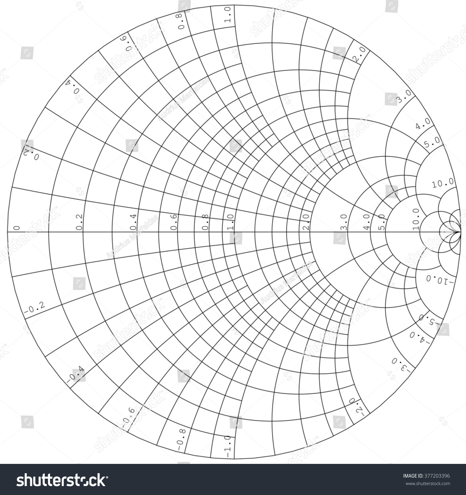 Empty Smith Chart Tool Radio Frequency Stock Illustration ...
