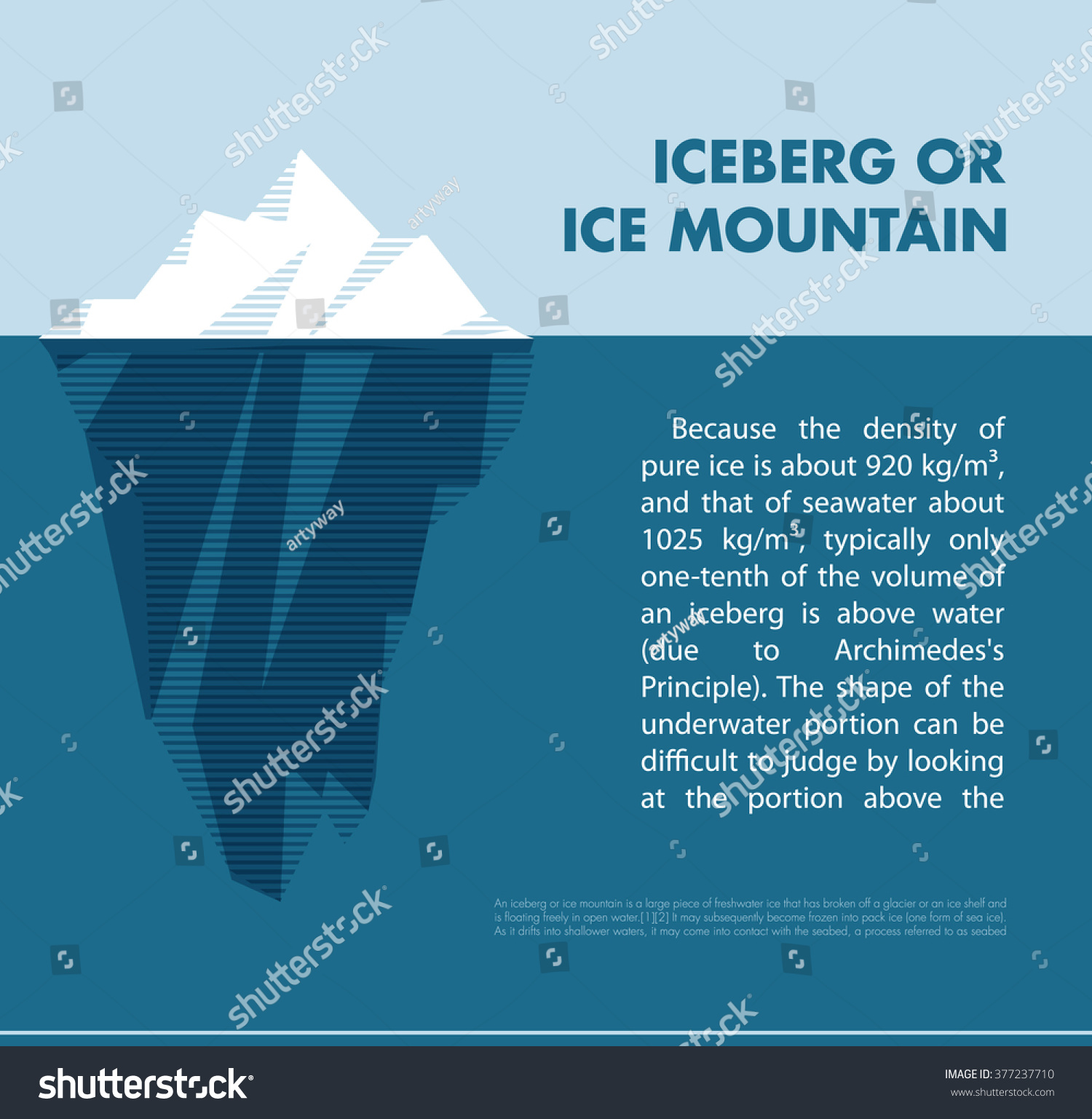 vector illustration white iceberg dark blue stock vector  white iceberg in dark blue ocean isolated water ice mountain tip