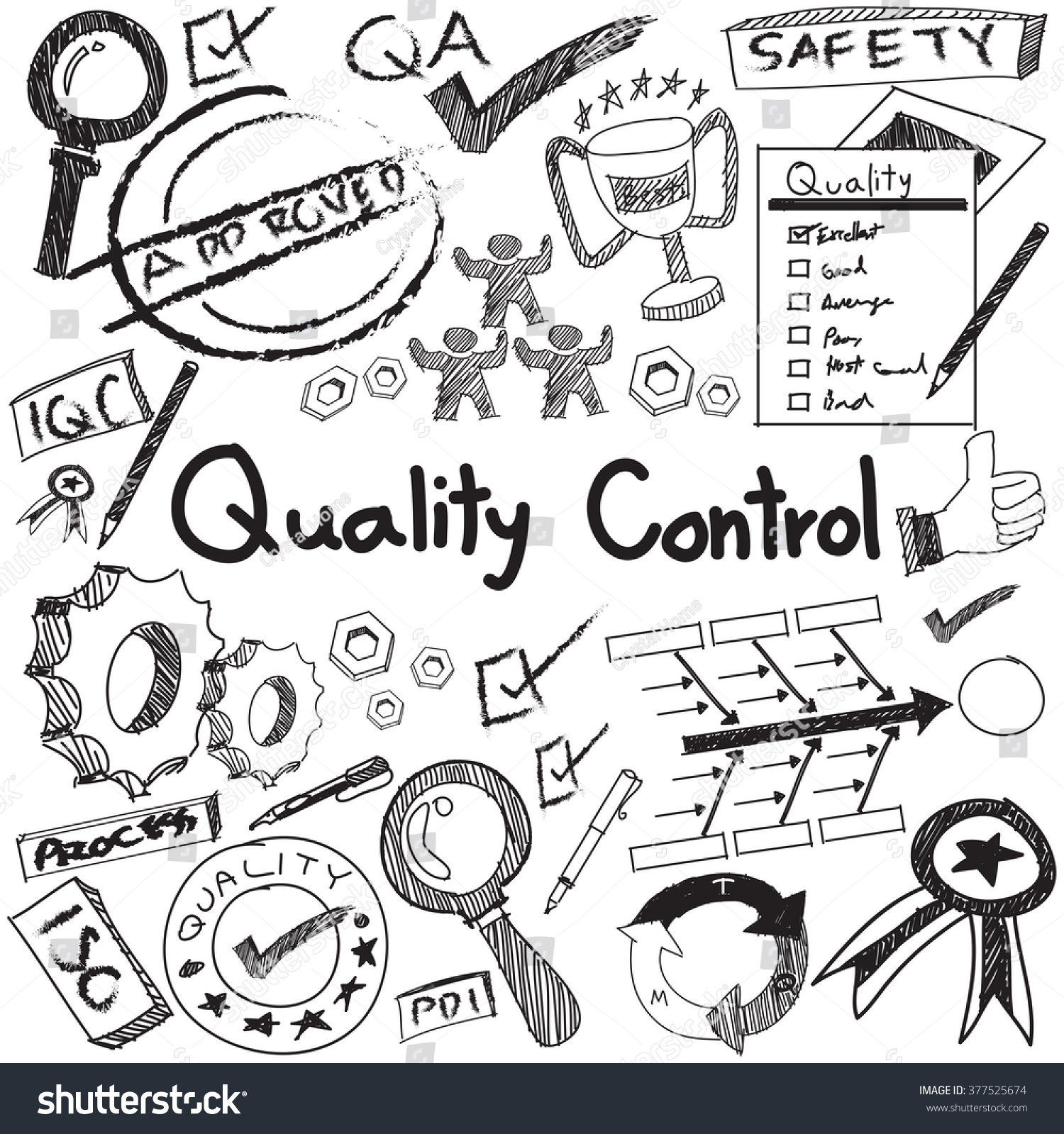 quality control in industries management essay Paper industry for data management throughout the mill complex, from the powerhouse through statistical quality control the quality management system is an effective.