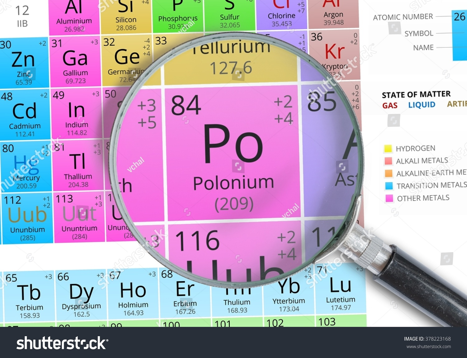 Periodic table polonium image collections periodic table images dmitri mendeleev periodic table facts choice image periodic periodic table polonium choice image periodic table images gamestrikefo Image collections