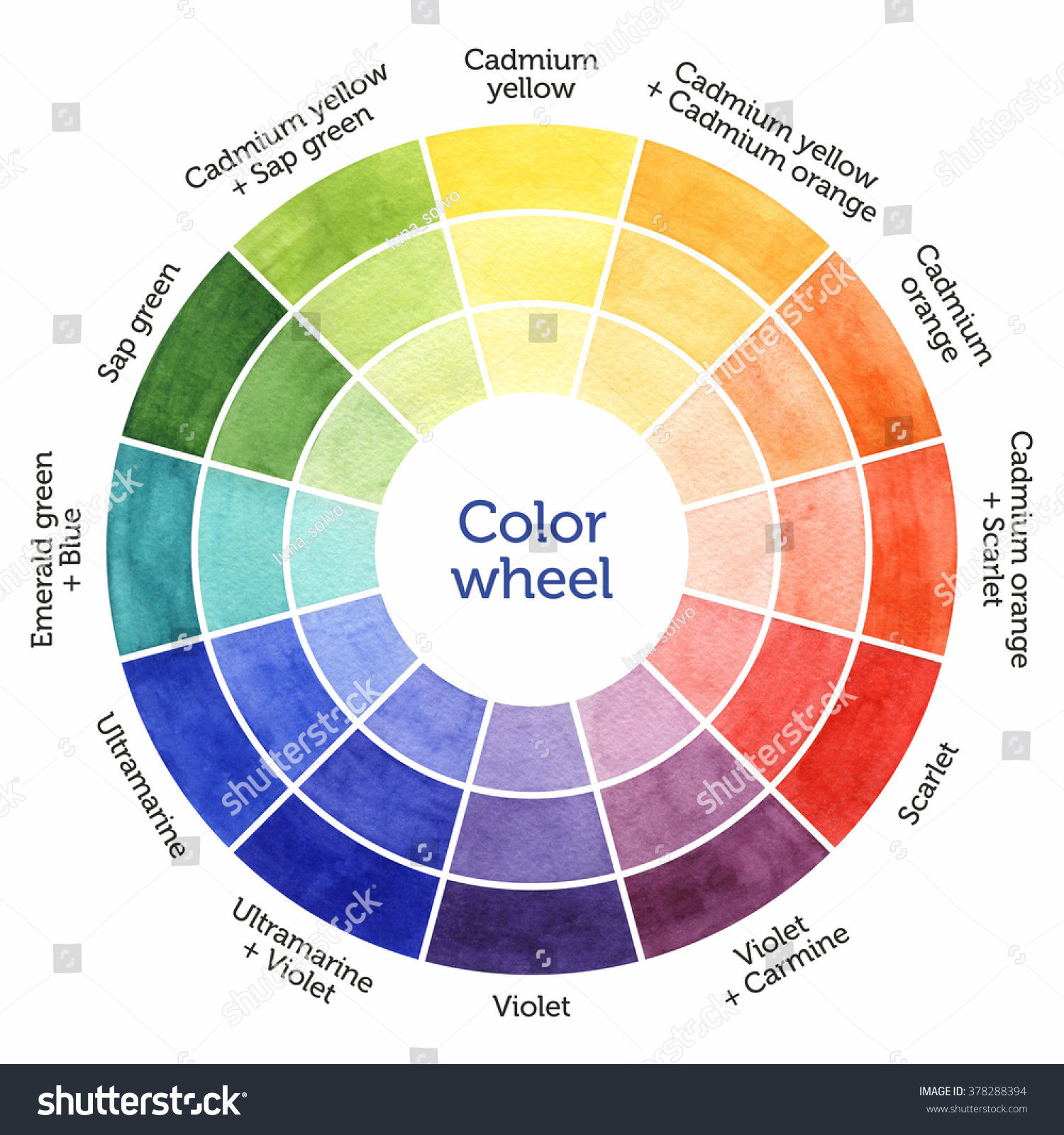 Color Wheel Meaning Chart Image Collections Free Any