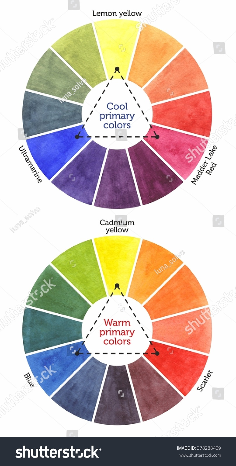 Color mixing chart watercolor painting primary stock illustration color mixing chart for watercolor painting primary colors nvjuhfo Gallery