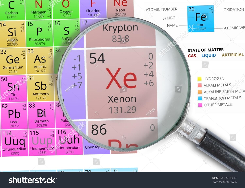 Xenon element mendeleev periodic table magnified stock photo xenon element of mendeleev periodic table magnified with magnifying glass gamestrikefo Choice Image