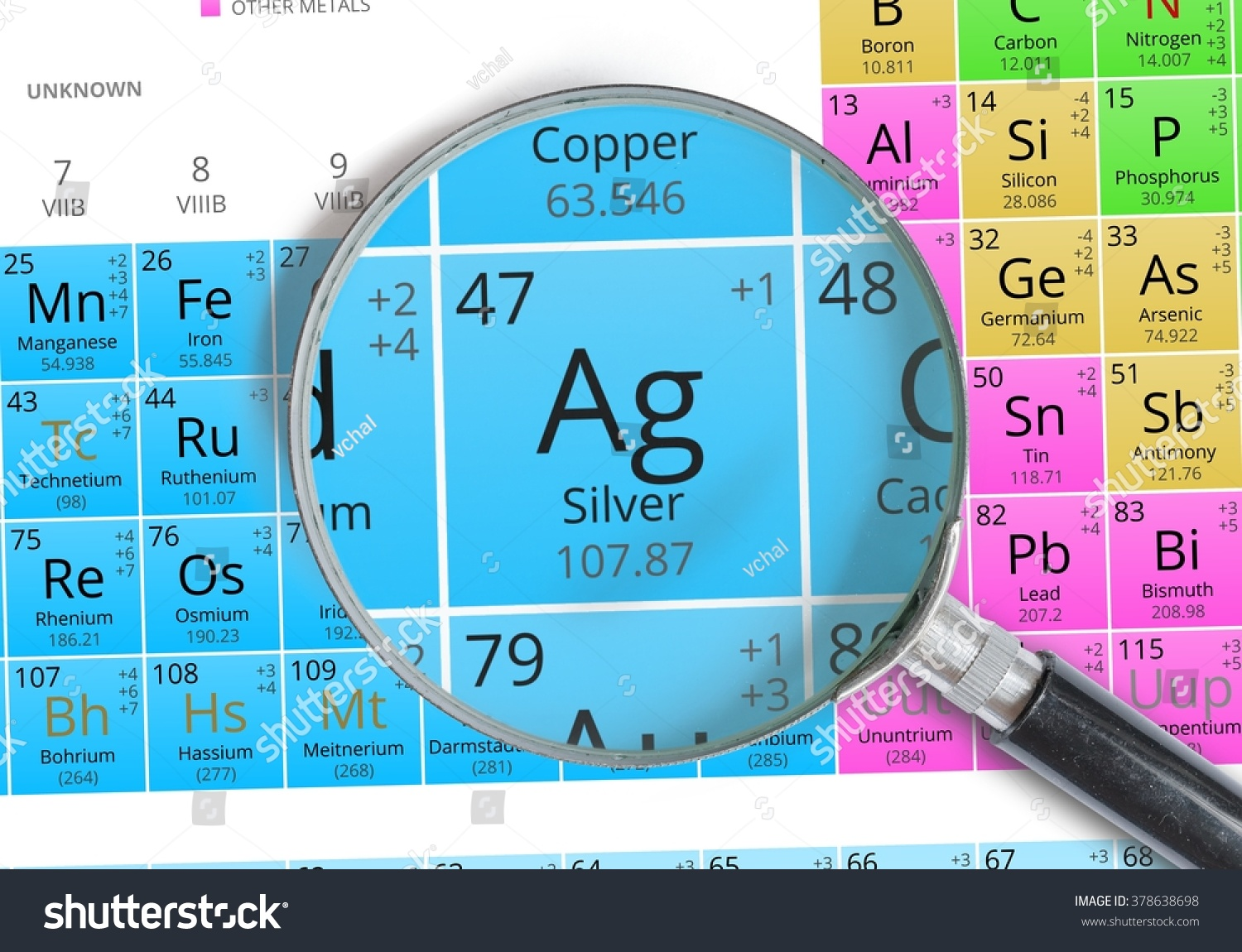 Symbol of silver in periodic table images periodic table images silver element mendeleev periodic table magnified stock photo silver element of mendeleev periodic table magnified with gamestrikefo Choice Image