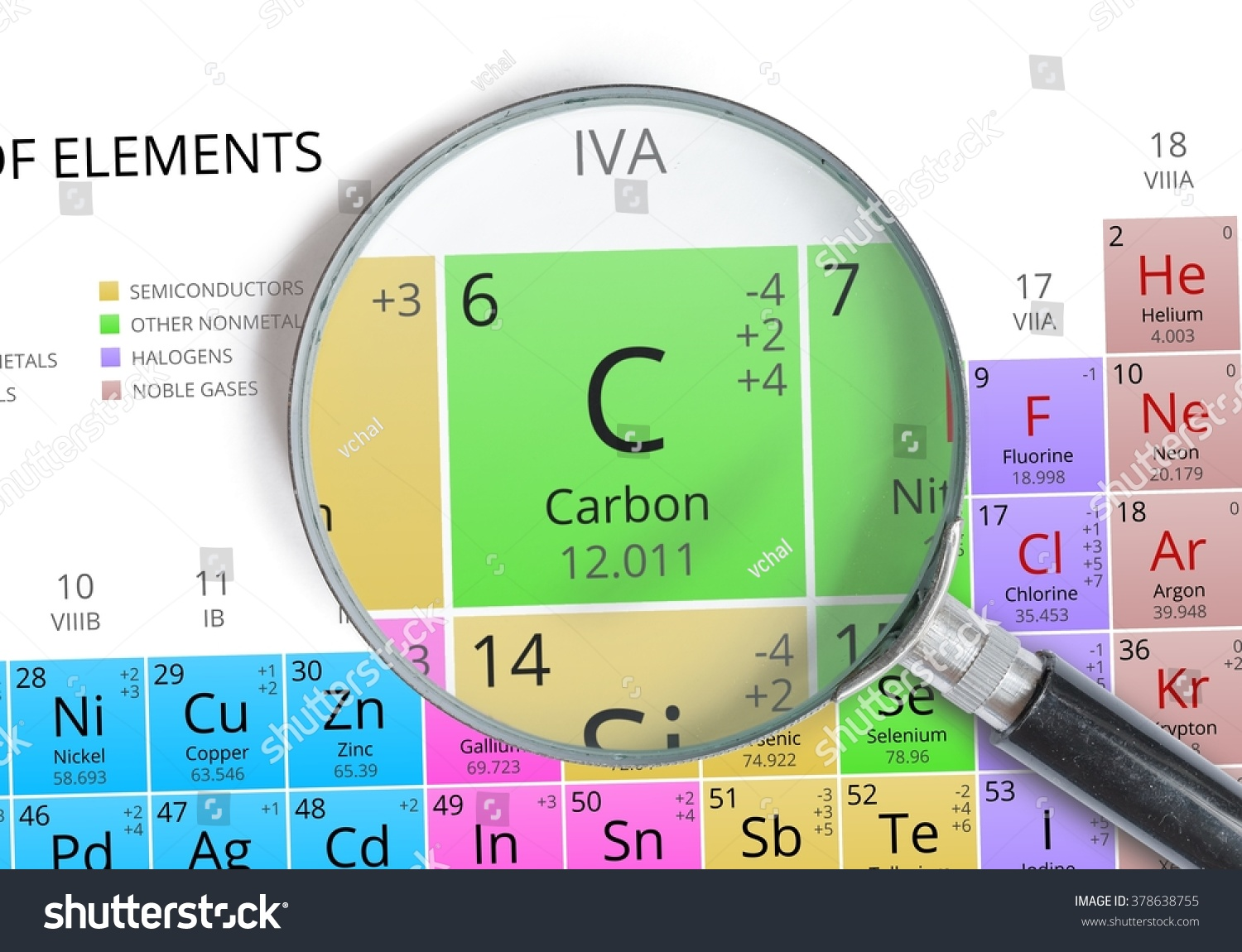 Carbon element periodic table gallery periodic table images 14th element periodic table image collections periodic table images carbon element periodic table images periodic table gamestrikefo Image collections