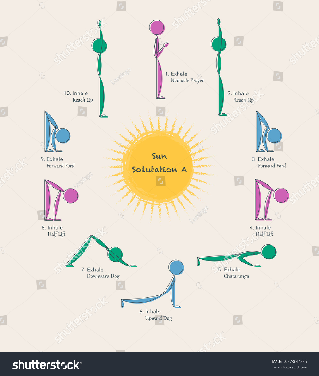Poster With Yoga Exercises Infographics
