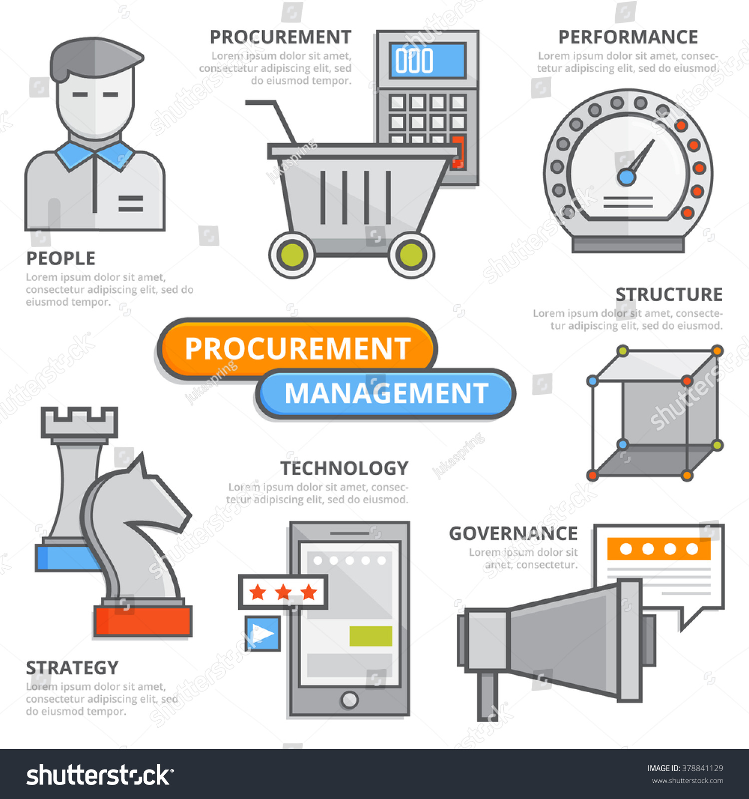 Procurement Management Design Concept People Performance Stock