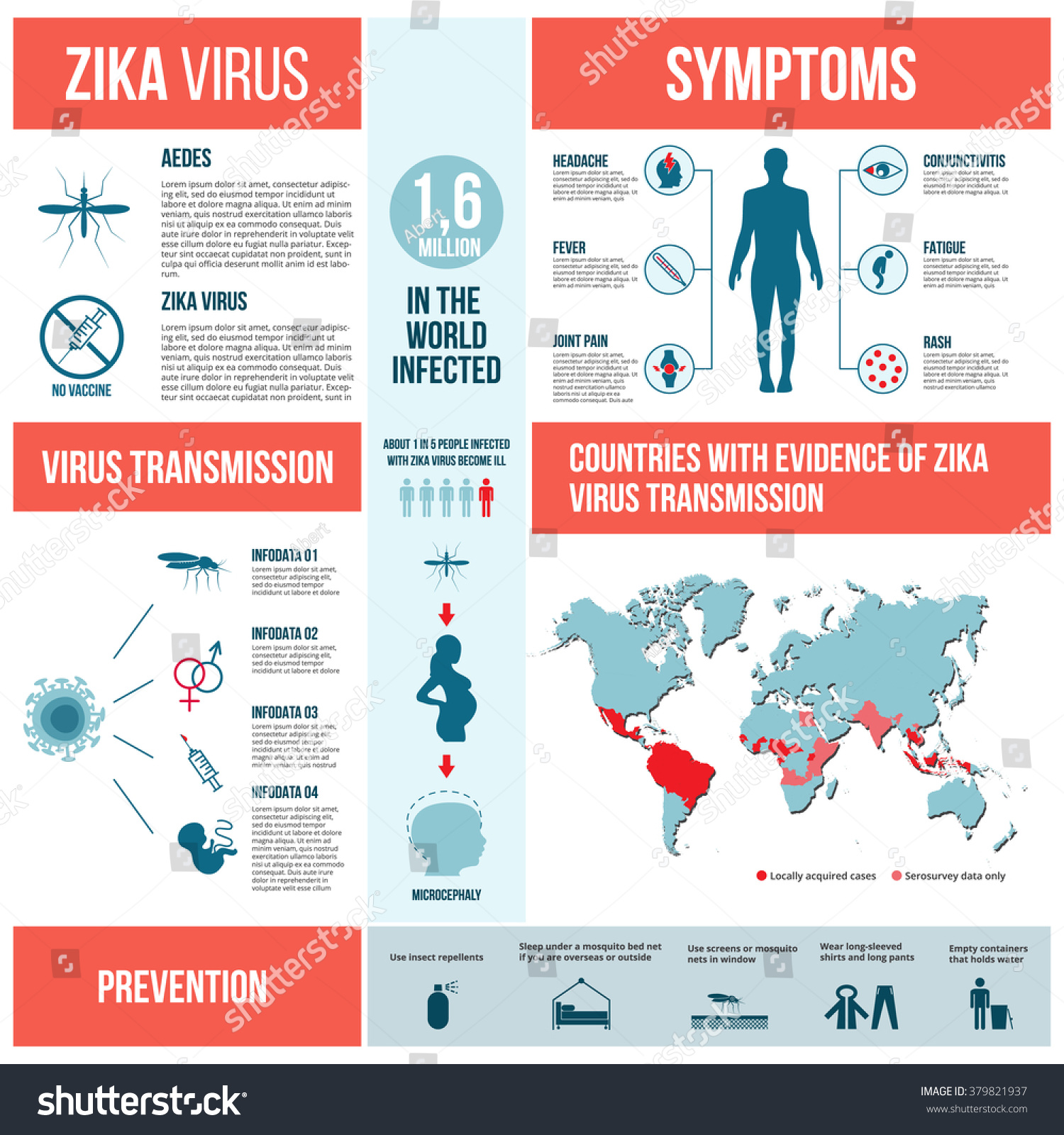 the transmission and prevention of the zika virus There is also a risk of zika virus transmission through sexual contact visit the  interim guidance for preventing sexual transmission of zika virus page to see  the.