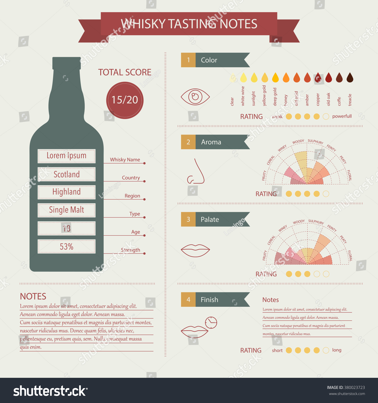 Whisky Tasting Notes Style Template Describe Image Vectorielle De