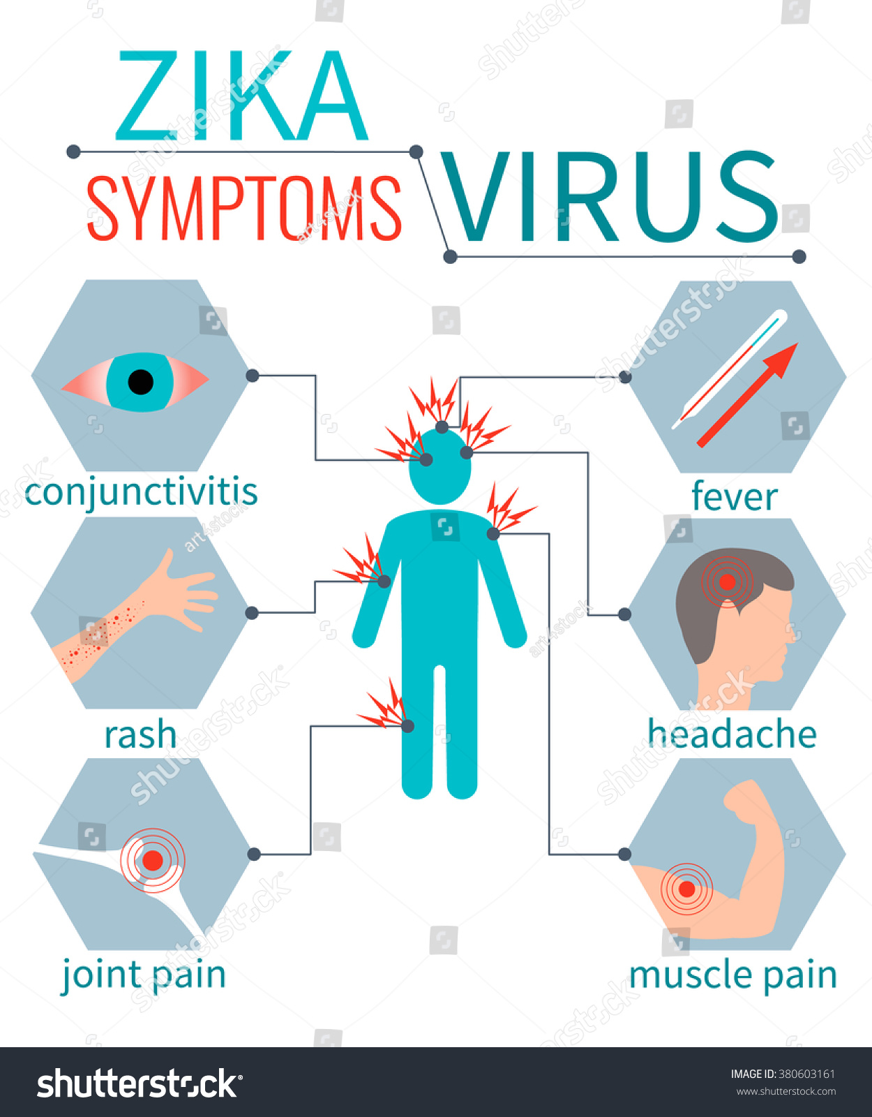 zika virus symptom icons fever headachemuscle stock vector 380603161