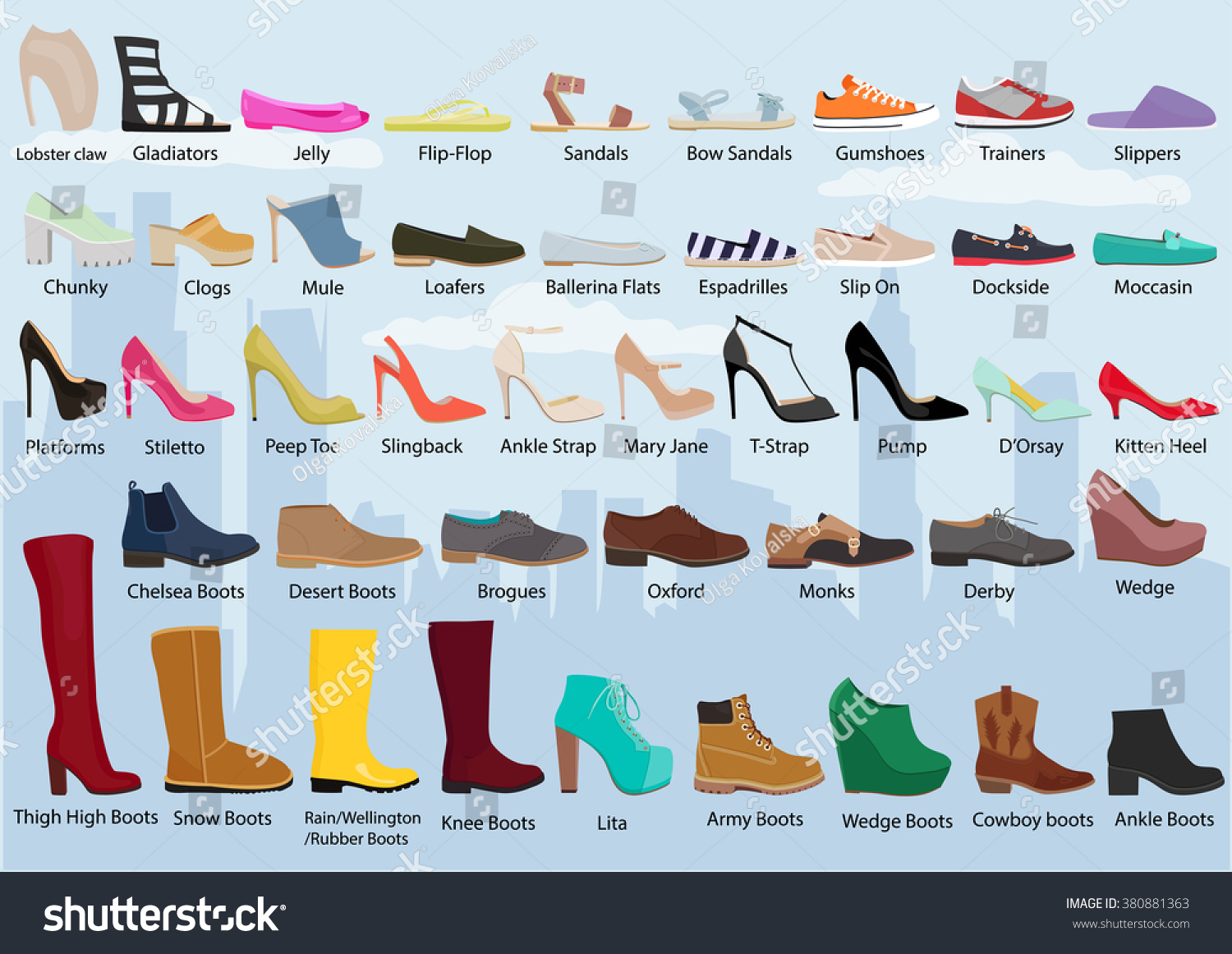 Types Of Womens Winter Shoes