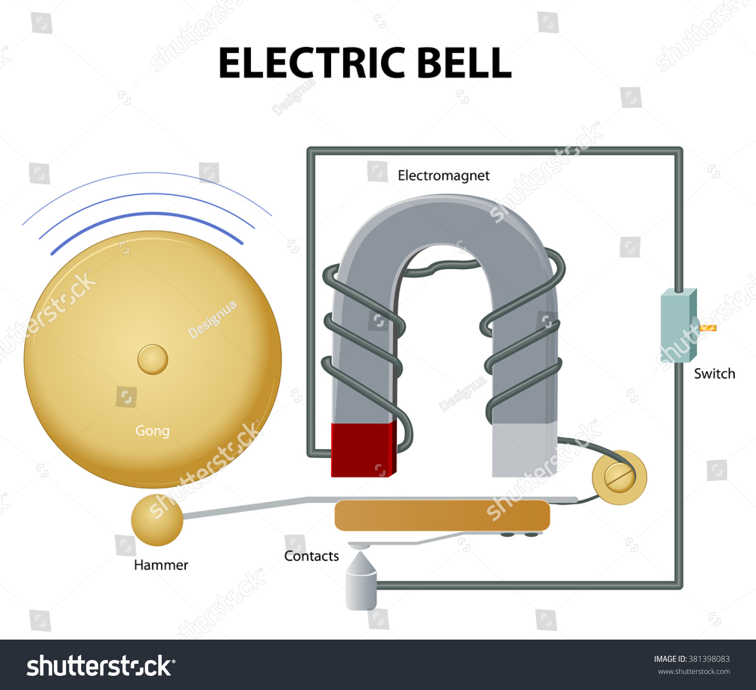 How Electric Bell Works Electromag  Pulls 381398083 in addition Wireless In Wall Speaker likewise Stock Illustration Fire Alarm Icon Cartoon Style further Ii Breeching Inlet likewise Stock Images Red Retro Alarm Bell Image22225994. on fire alarm bell