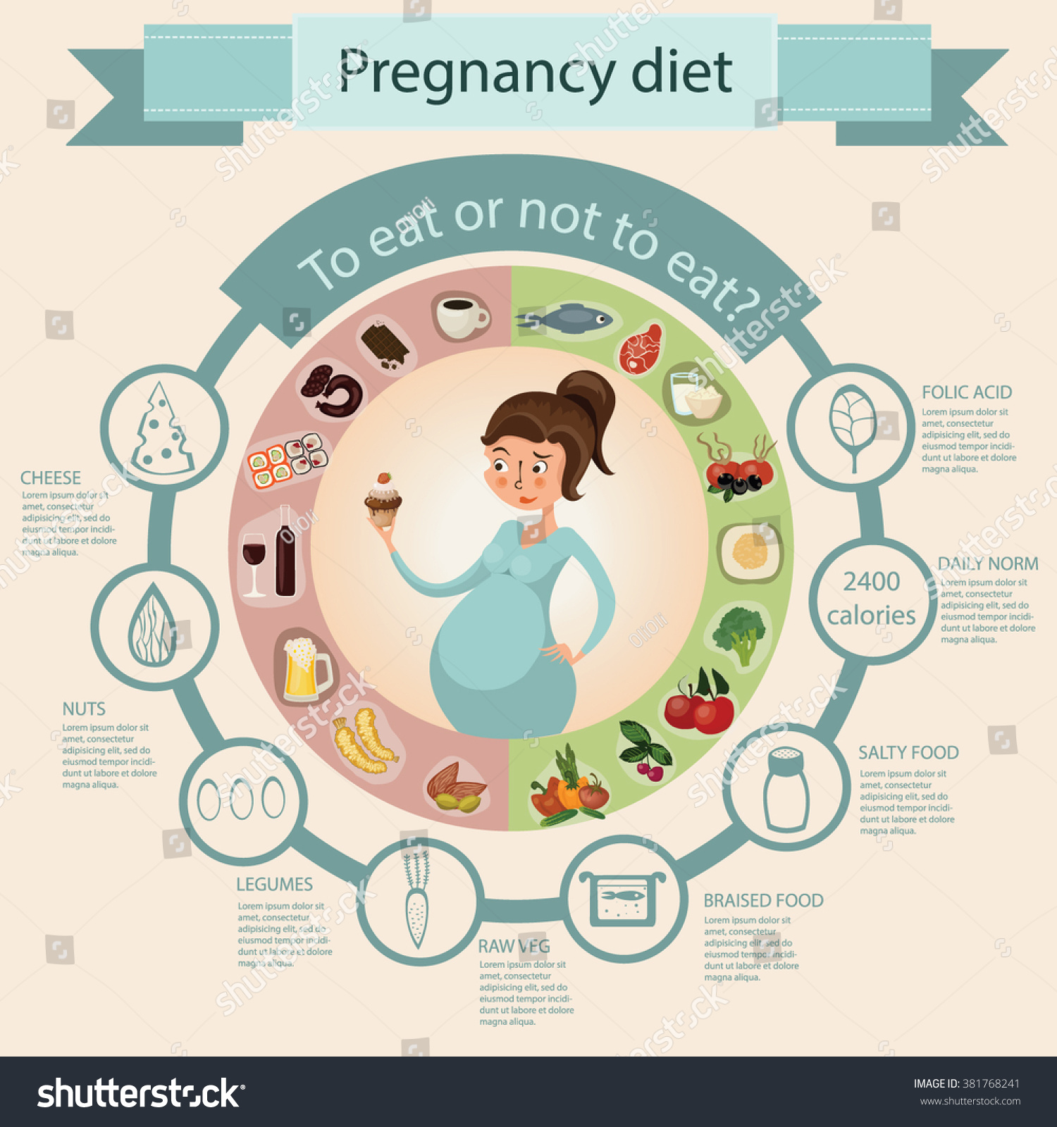 Healthy diet pregnant woman what eat stock vector for Fish not to eat when pregnant