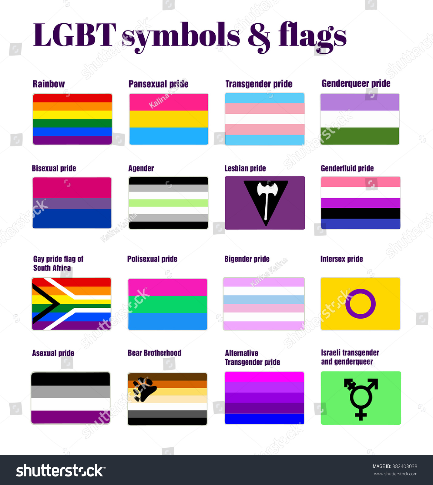 flag pond lesbian dating site With its matching technology and large dating pool, okcupid is great  note: a  good number of lesbian dating sites and apps do exist, but most.
