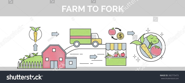 Farm Fork Flat Vector Thin Line Stock Vector 382775473