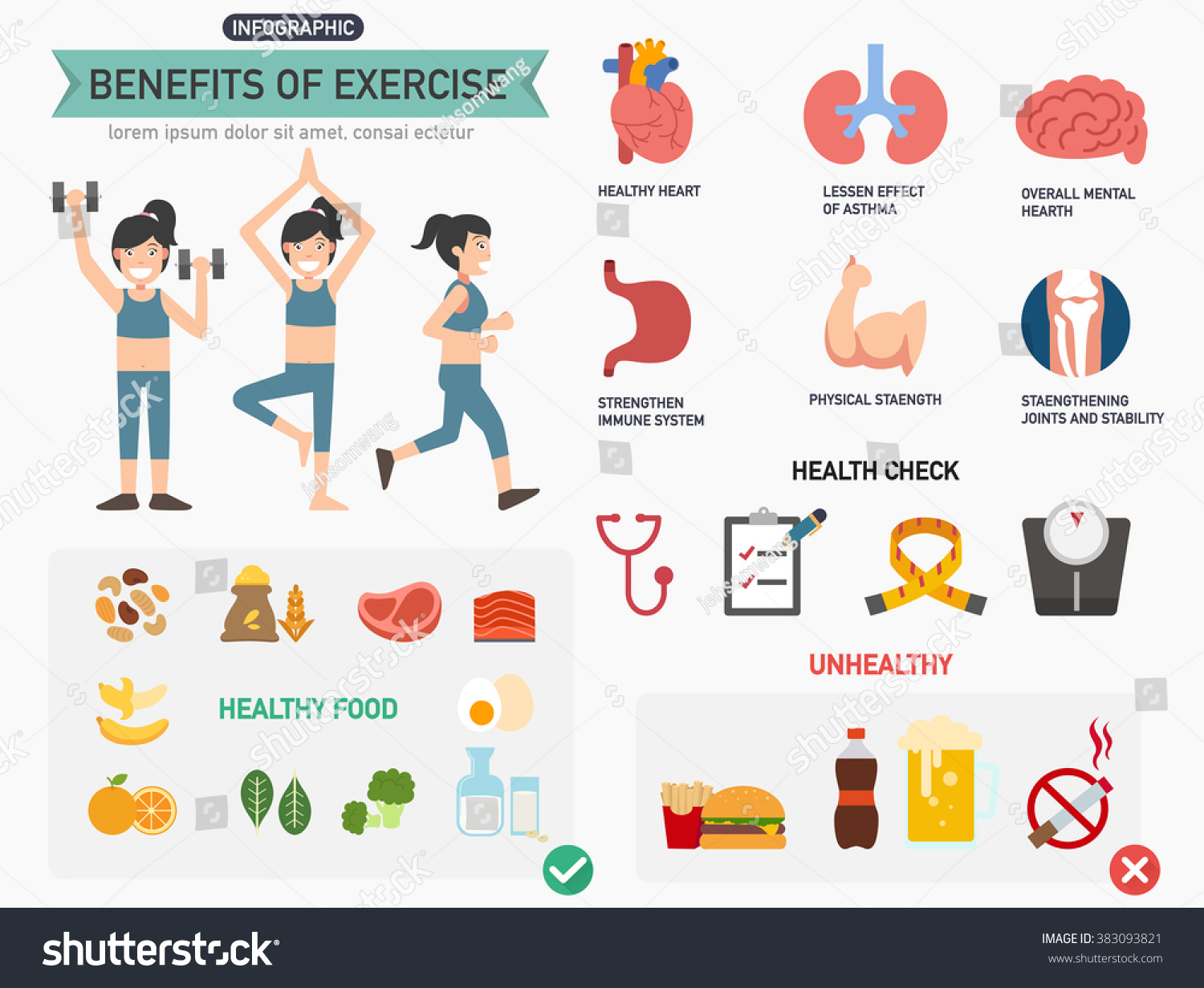 Benefits Exercise Infographicsvector Illustration Stock
