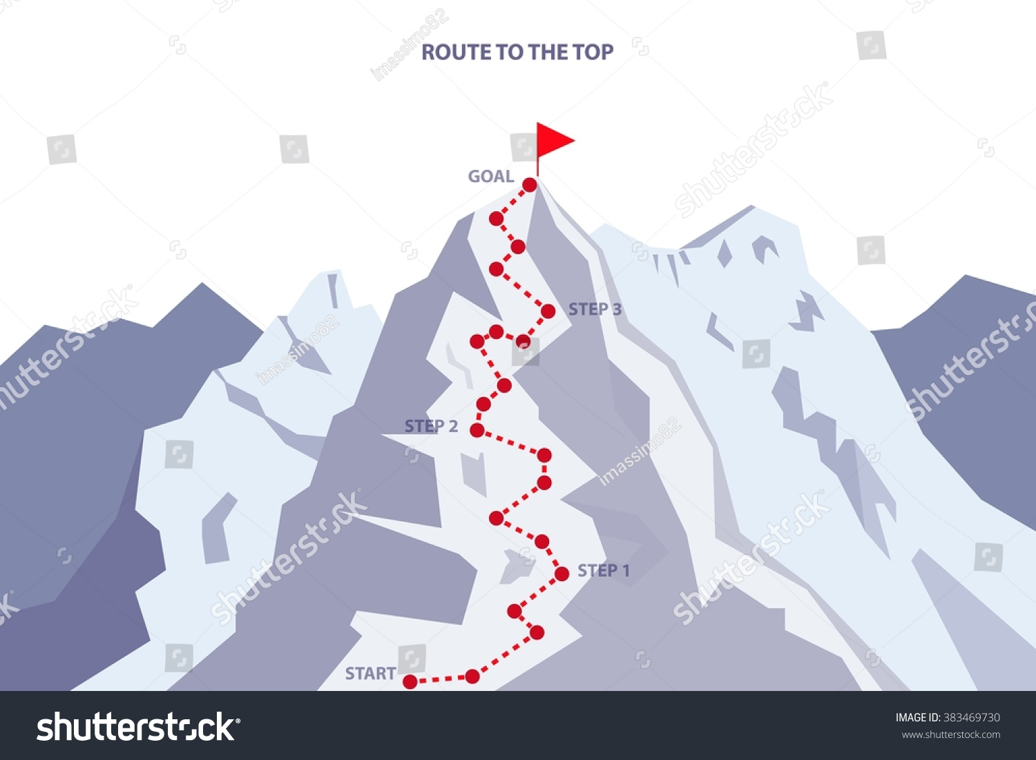 route top career growth goal achieving stock vector  route to the top career growth goal achieving concept vector infographic
