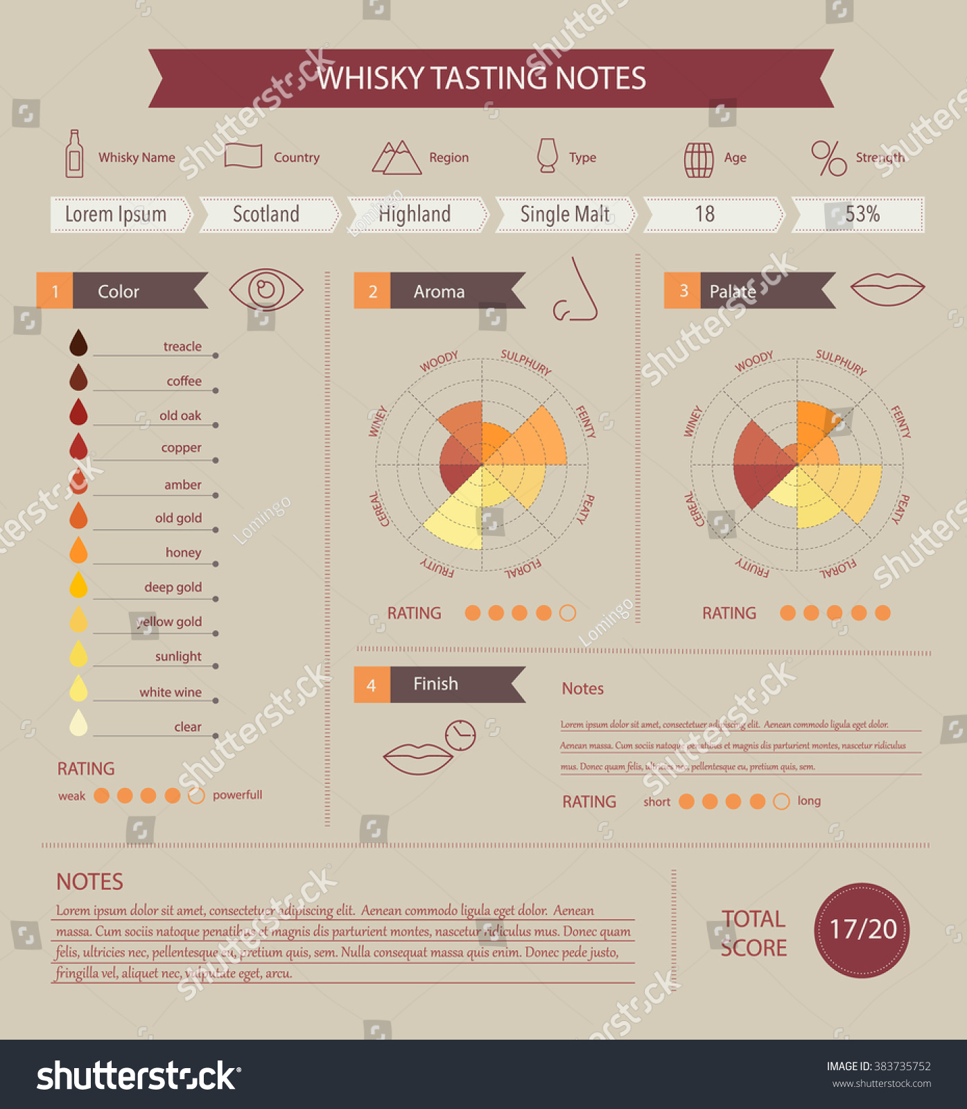 Whisky Tasting Notes Template Describe Whisky Stock Vector Royalty