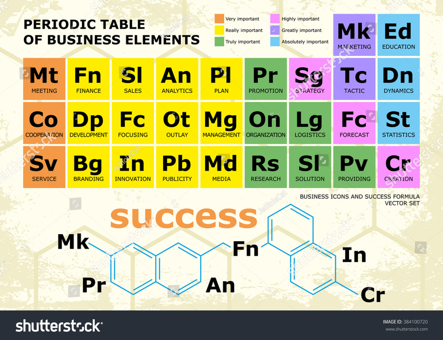 Periodic table business elements vector icons stock vector periodic table of business elements vector icons set gamestrikefo Gallery