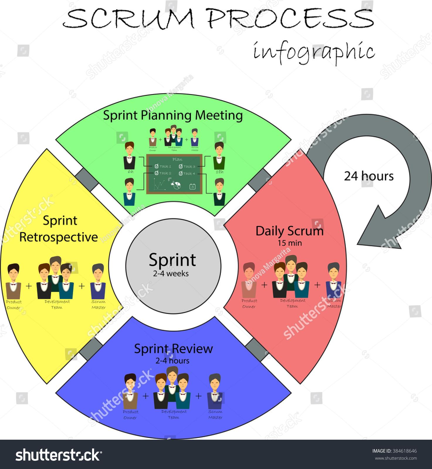 product development life cycle pdf