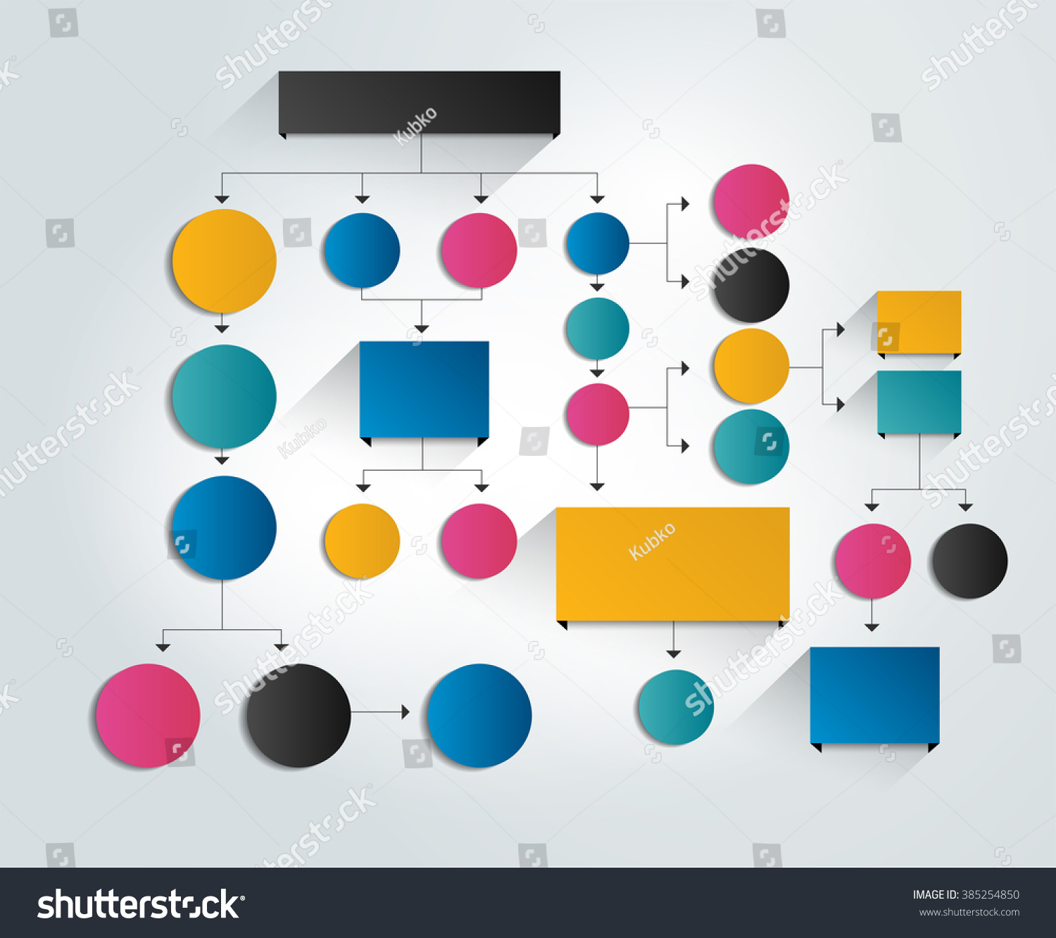 Big Flowchart Without Text Combined Circle Stock Vector Royalty