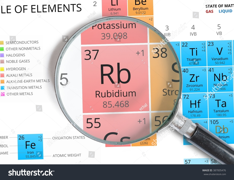 Rubidium symbol rb element periodic table stock photo 387005476 rubidium symbol rb element of the periodic table zoomed with magnifying glass buycottarizona Choice Image