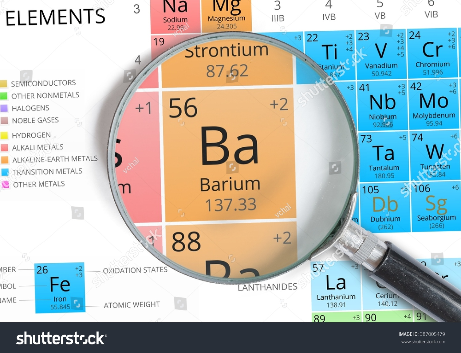 Barium symbol ba element periodic table stock photo 387005479 barium symbol ba element of the periodic table zoomed with magnifying glass gamestrikefo Image collections