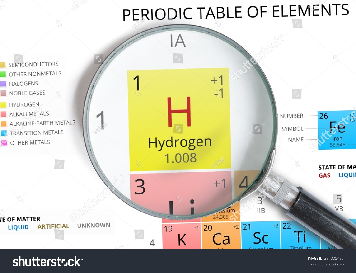 Hydrogen symbol h element periodic table stock photo 387005485 hydrogen symbol h element of the periodic table zoomed with magnifying glass urtaz Gallery