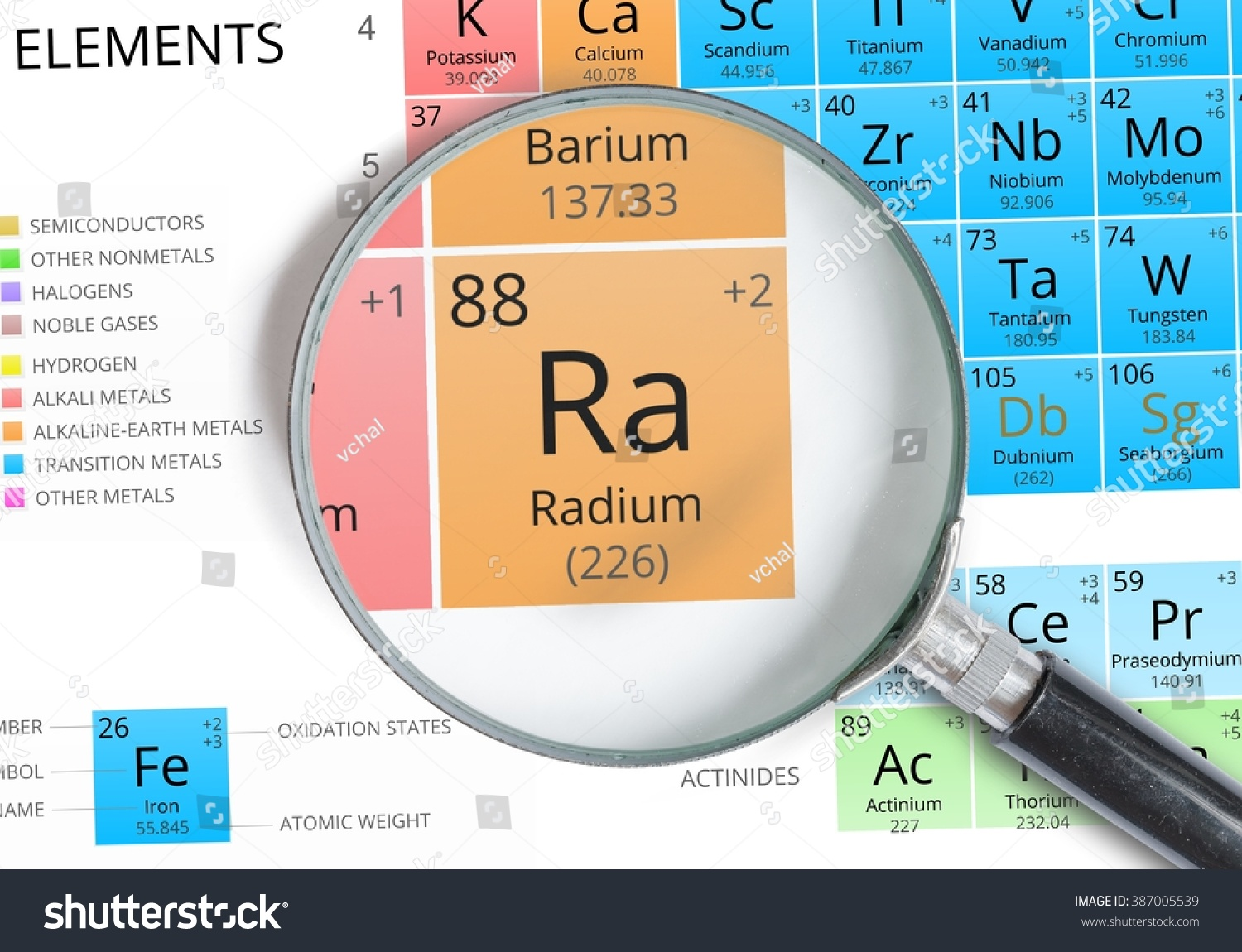 Radium symbol ra element periodic table stock photo 387005539 radium symbol ra element of the periodic table zoomed with magnifying glass pooptronica