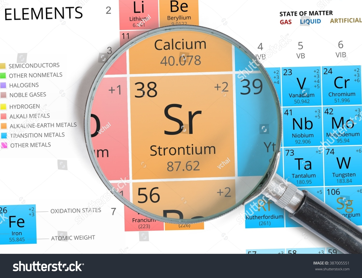 Strontium symbol sr element periodic table stock photo 387005551 strontium symbol sr element of the periodic table zoomed with magnifying glass urtaz Gallery